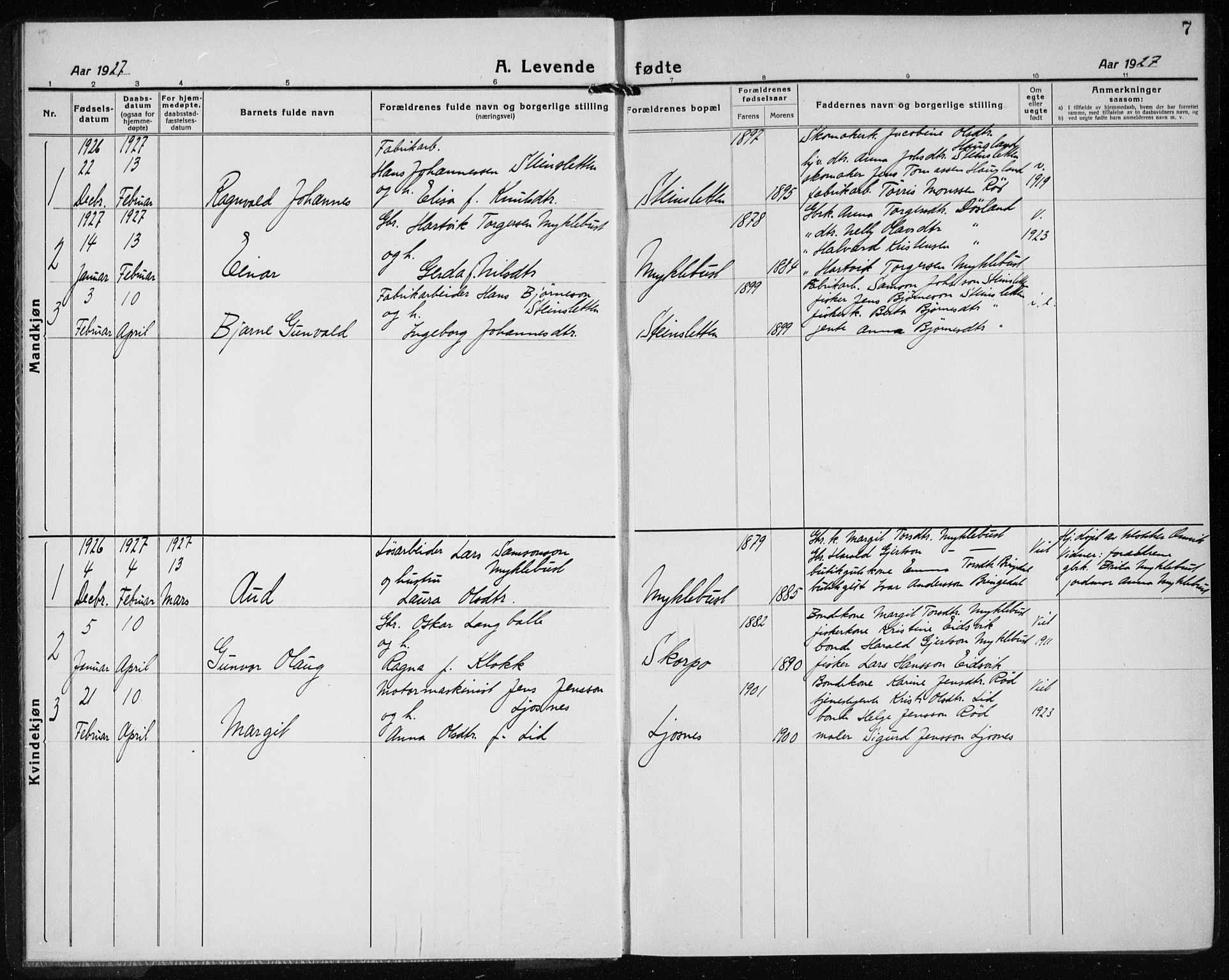SAB, Kvinnherad Sokneprestembete, H/Haa: Ministerialbok nr. G  1, 1920-1927, s. 7