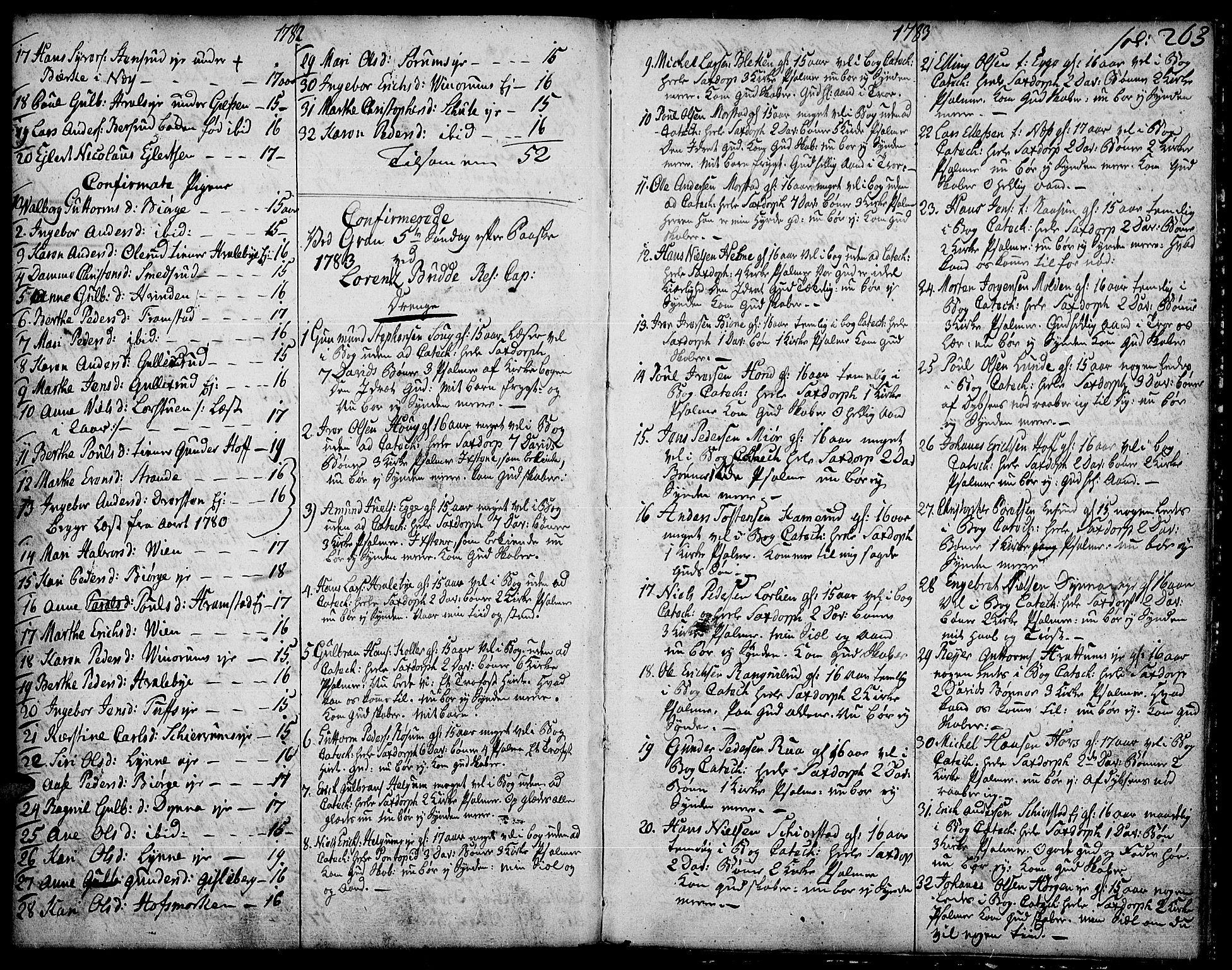 SAH, Gran prestekontor, Ministerialbok nr. 5, 1776-1788, s. 263