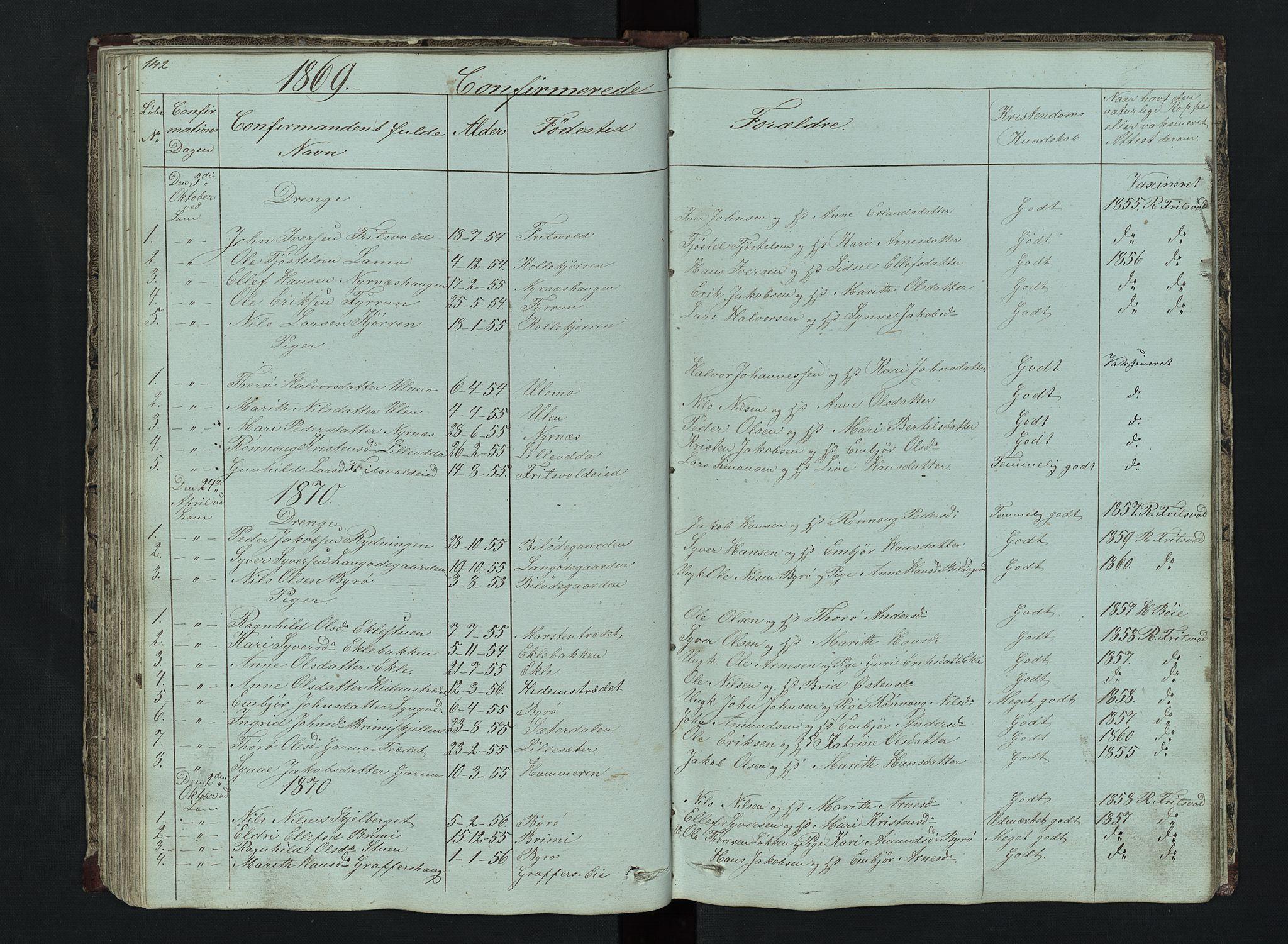 SAH, Lom prestekontor, L/L0014: Klokkerbok nr. 14, 1845-1876, s. 142-143