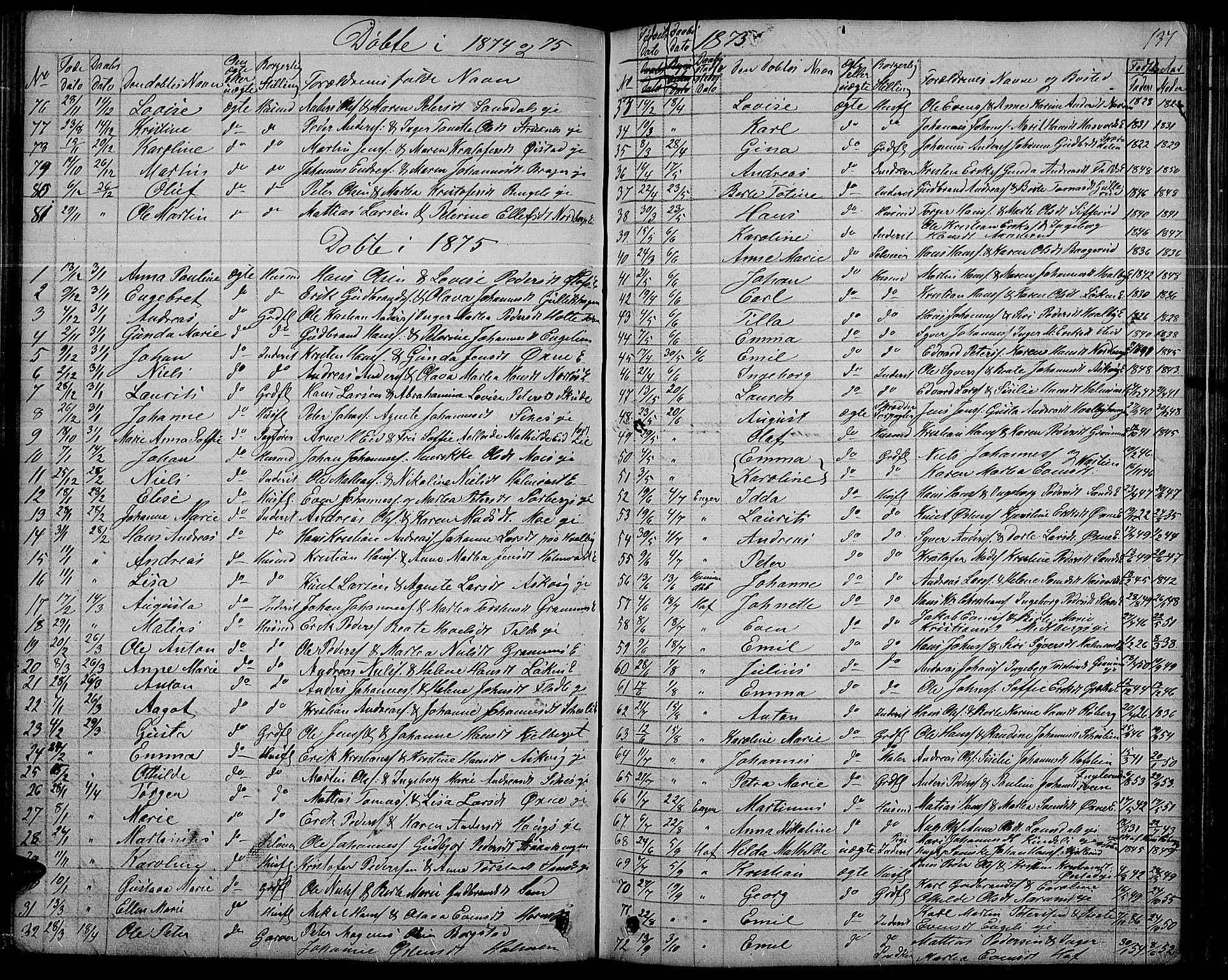 SAH, Søndre Land prestekontor, L/L0001: Klokkerbok nr. 1, 1849-1883, s. 137