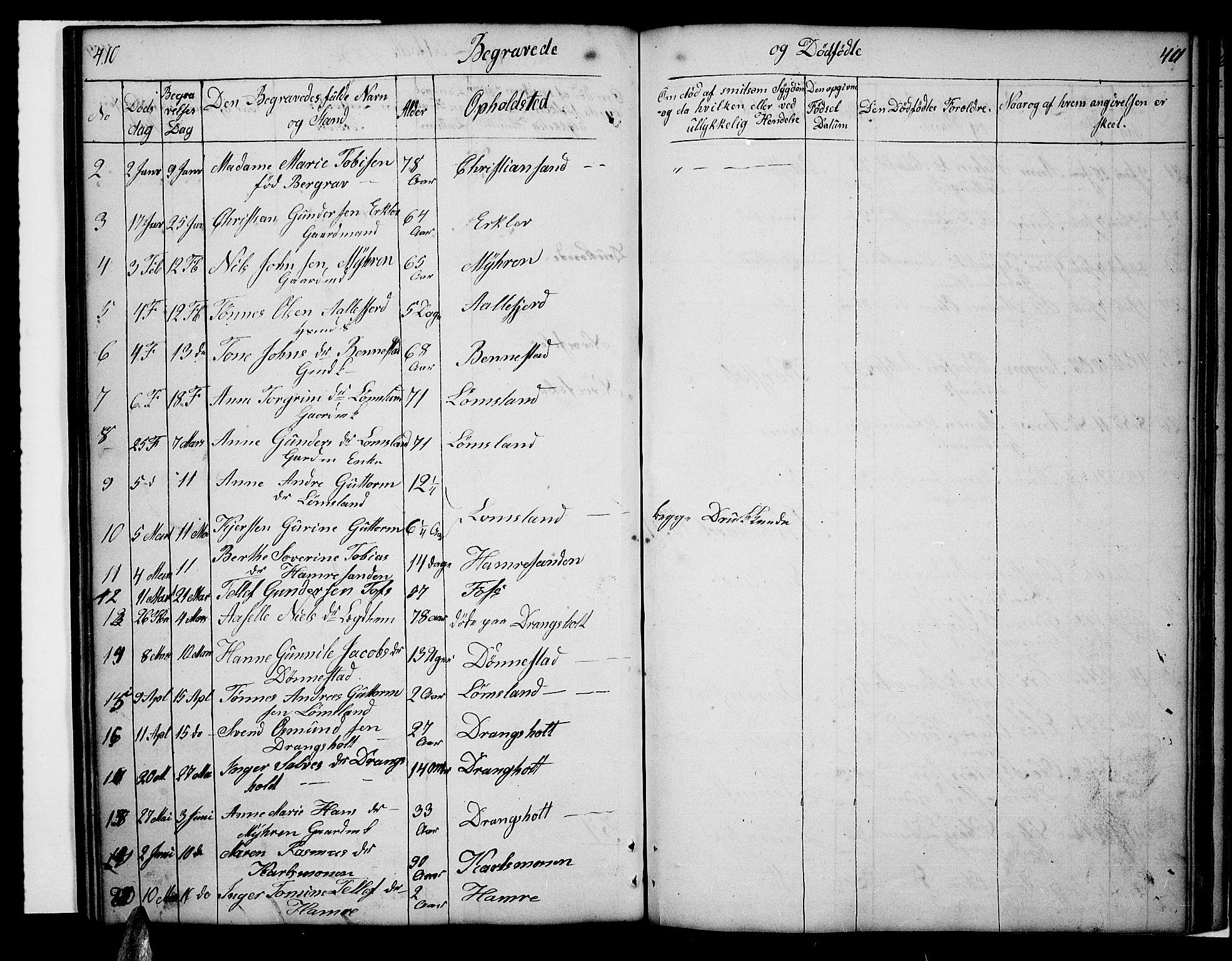 SAK, Tveit sokneprestkontor, F/Fb/L0002: Klokkerbok nr. B 2, 1835-1854, s. 410-411