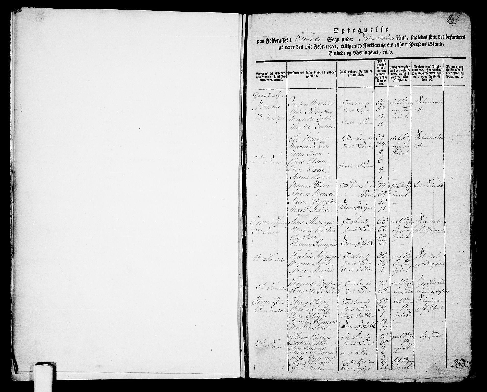 RA, Folketelling 1801 for 0134P Onsøy prestegjeld, 1801, s. 161a