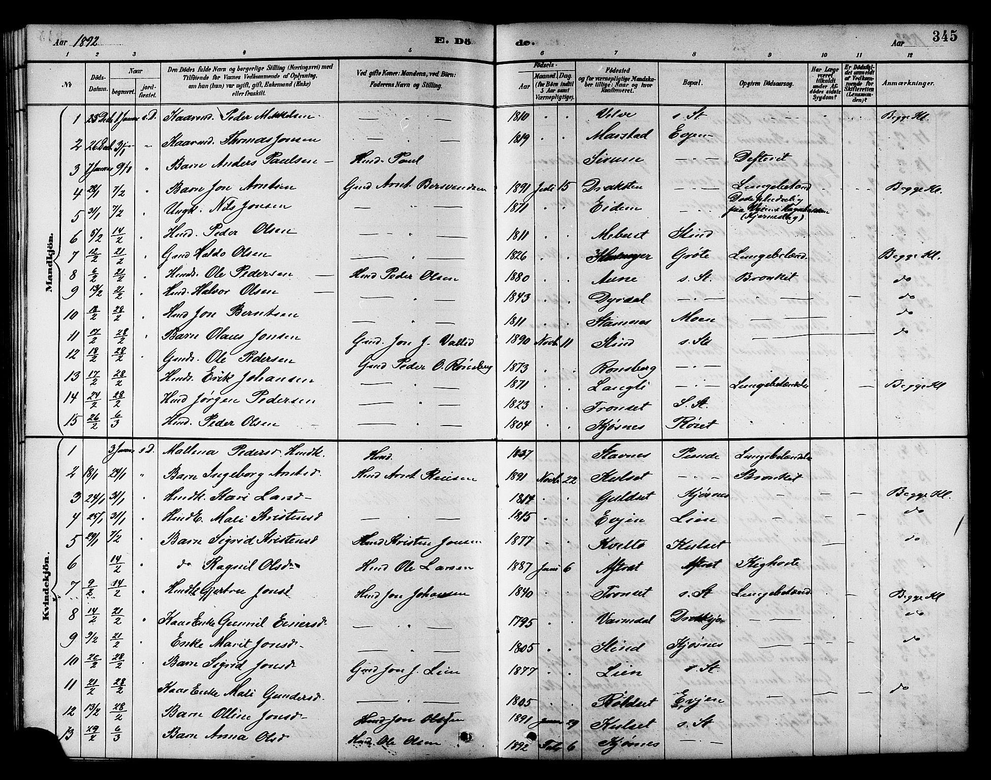 SAT, Ministerialprotokoller, klokkerbøker og fødselsregistre - Sør-Trøndelag, 695/L1157: Klokkerbok nr. 695C08, 1889-1913, s. 345