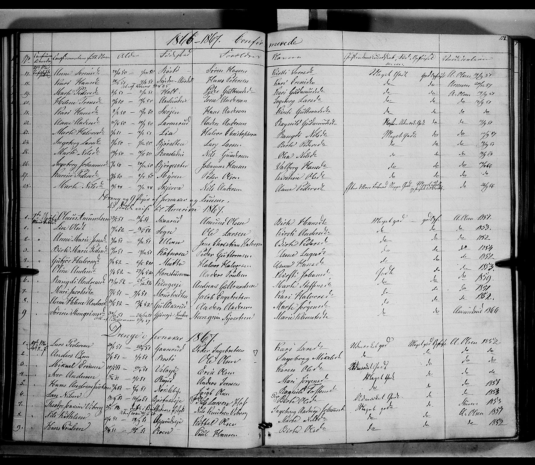 SAH, Jevnaker prestekontor, Ministerialbok nr. 7, 1858-1876, s. 128