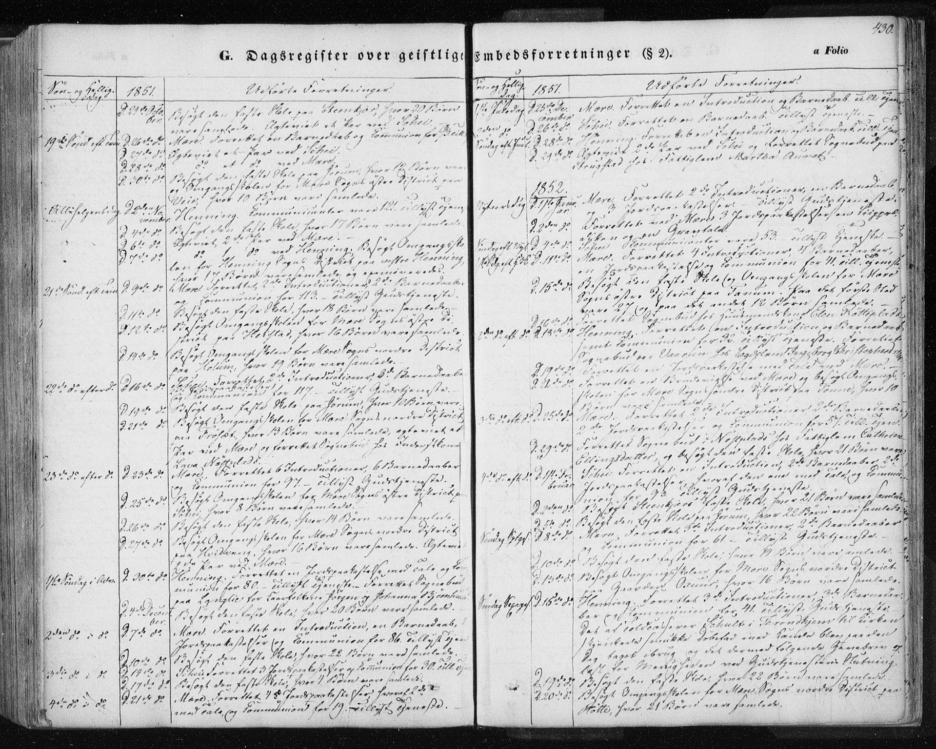 SAT, Ministerialprotokoller, klokkerbøker og fødselsregistre - Nord-Trøndelag, 735/L0342: Ministerialbok nr. 735A07 /1, 1849-1862, s. 430