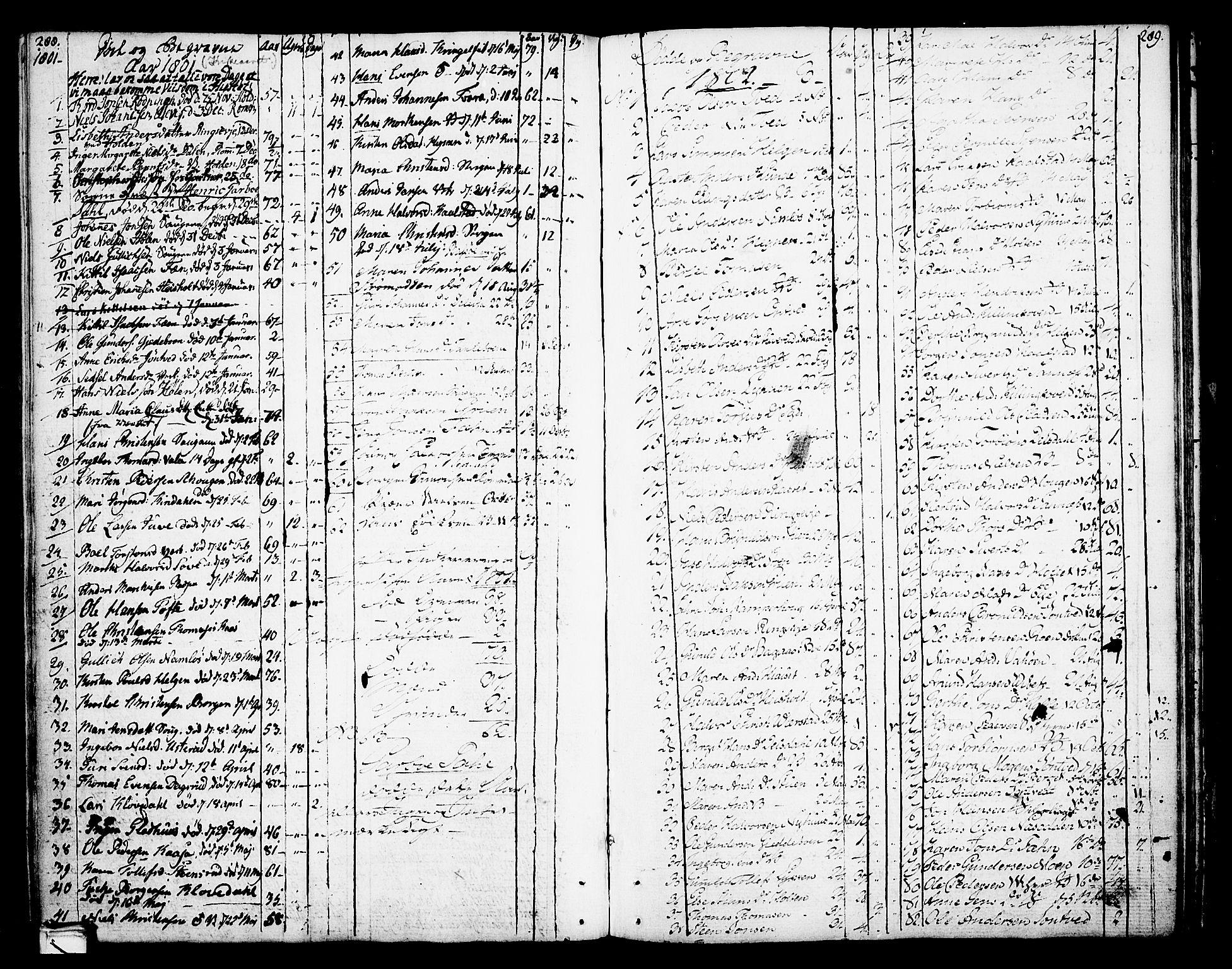 SAKO, Holla kirkebøker, F/Fa/L0002: Ministerialbok nr. 2, 1779-1814, s. 288-289