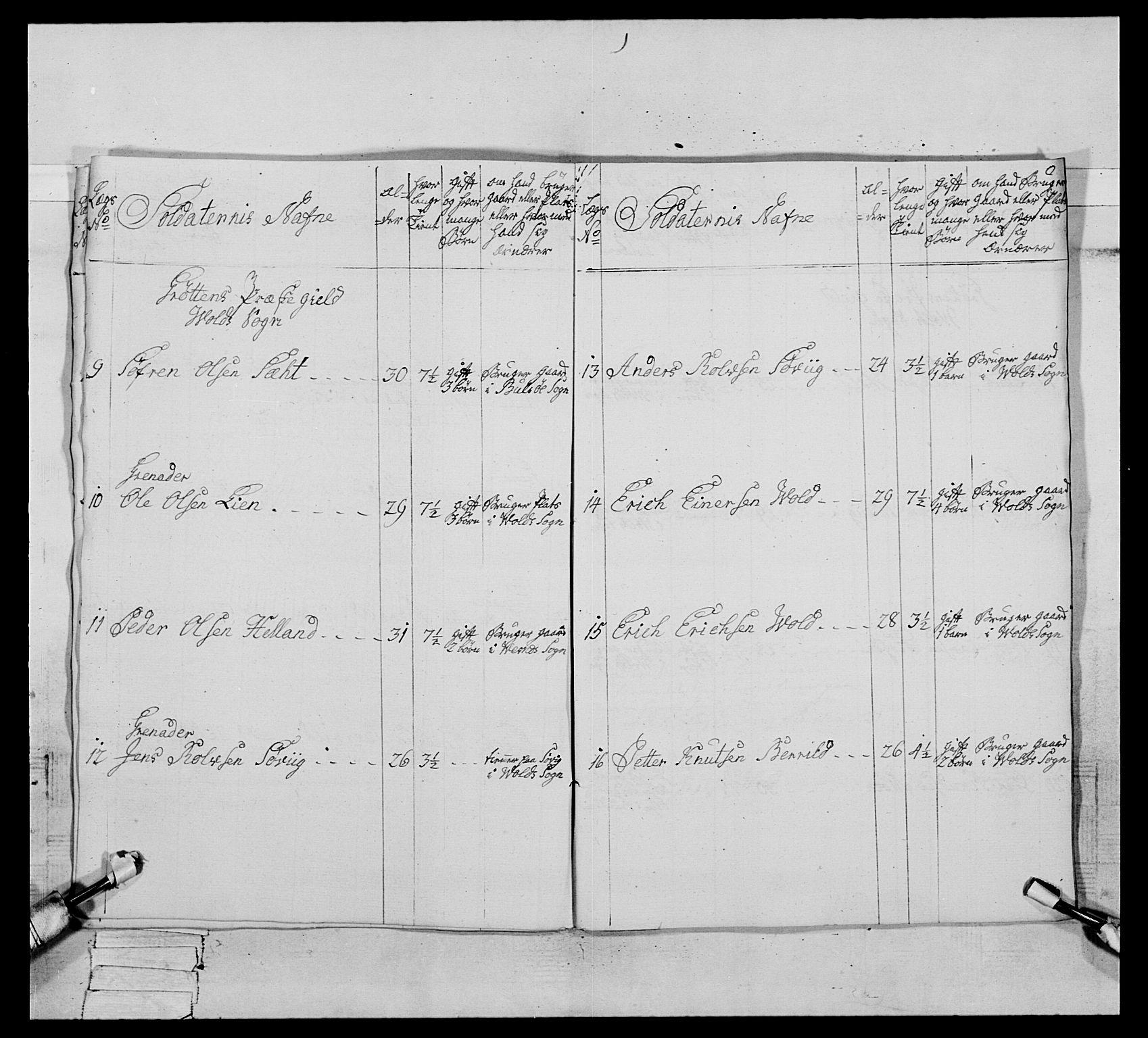 RA, Generalitets- og kommissariatskollegiet, Det kongelige norske kommissariatskollegium, E/Eh/L0076: 2. Trondheimske nasjonale infanteriregiment, 1766-1773, s. 512