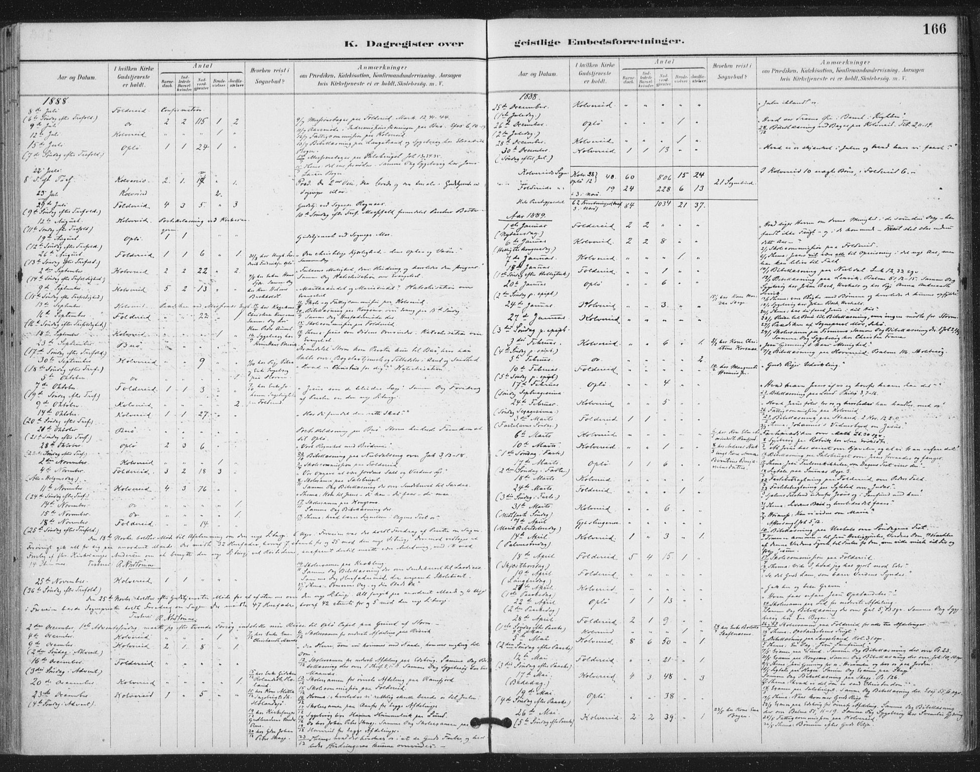SAT, Ministerialprotokoller, klokkerbøker og fødselsregistre - Nord-Trøndelag, 783/L0660: Ministerialbok nr. 783A02, 1886-1918, s. 166
