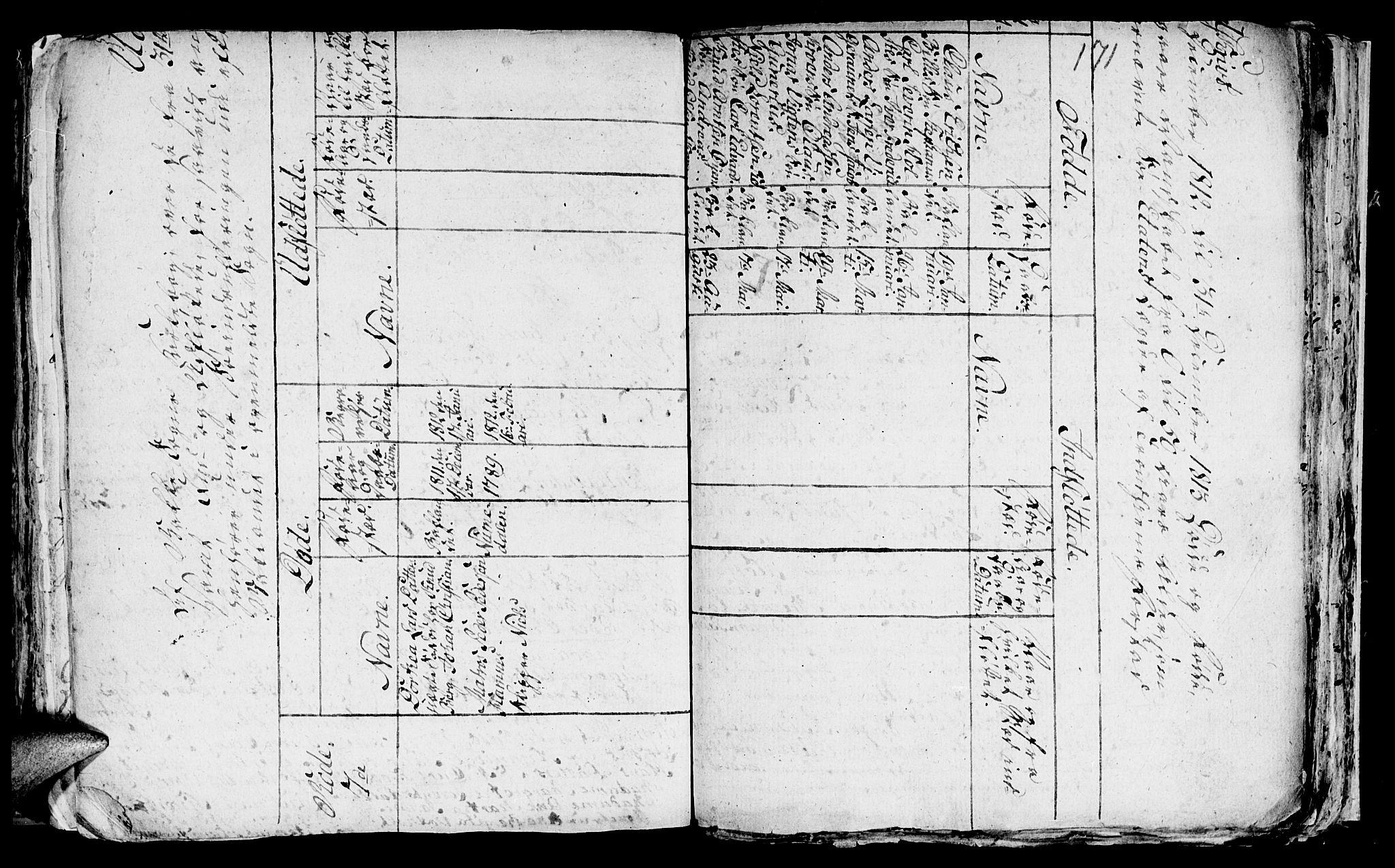 SAT, Ministerialprotokoller, klokkerbøker og fødselsregistre - Sør-Trøndelag, 604/L0218: Klokkerbok nr. 604C01, 1754-1819, s. 171