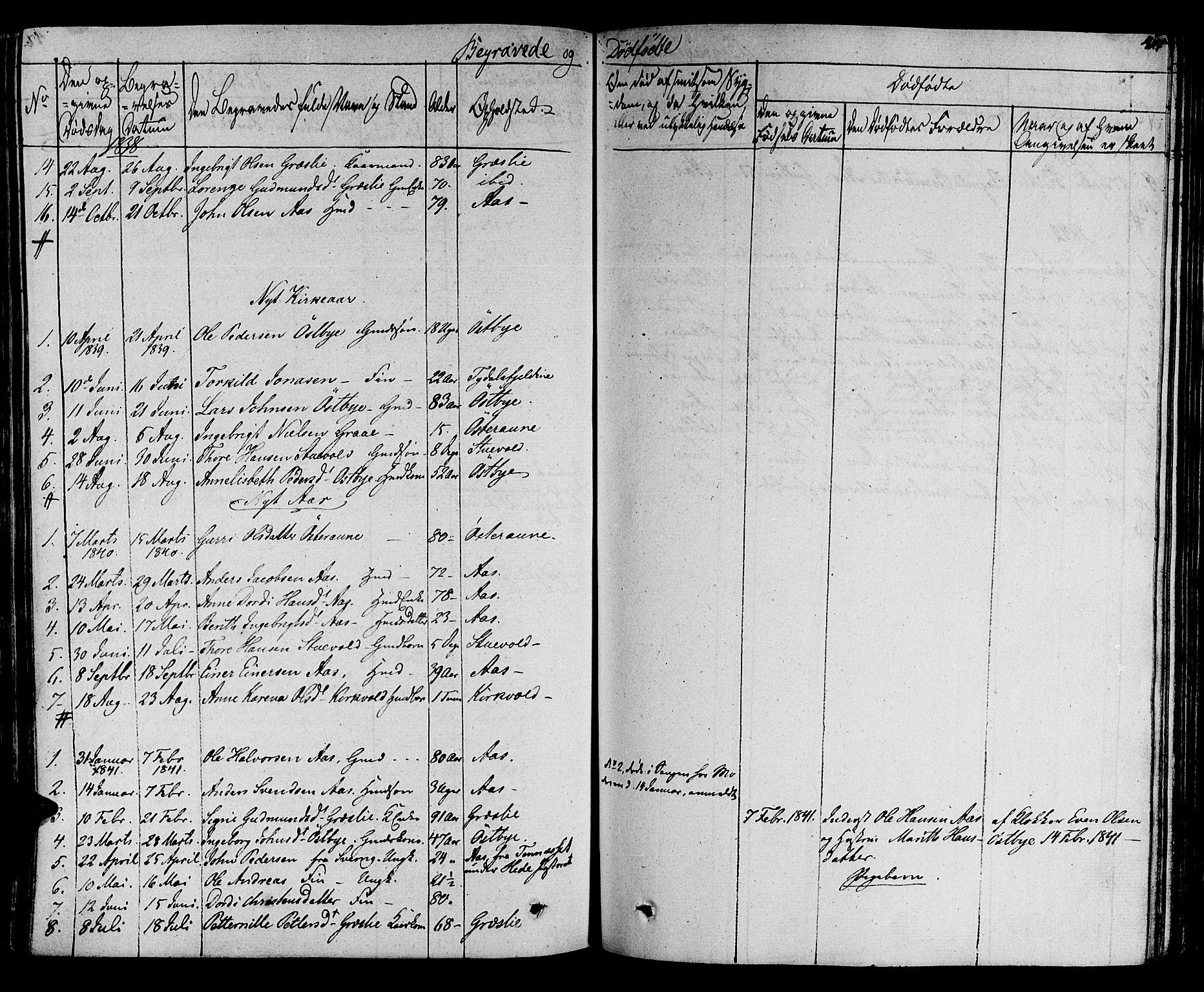 SAT, Ministerialprotokoller, klokkerbøker og fødselsregistre - Sør-Trøndelag, 695/L1144: Ministerialbok nr. 695A05 /2, 1824-1842, s. 417