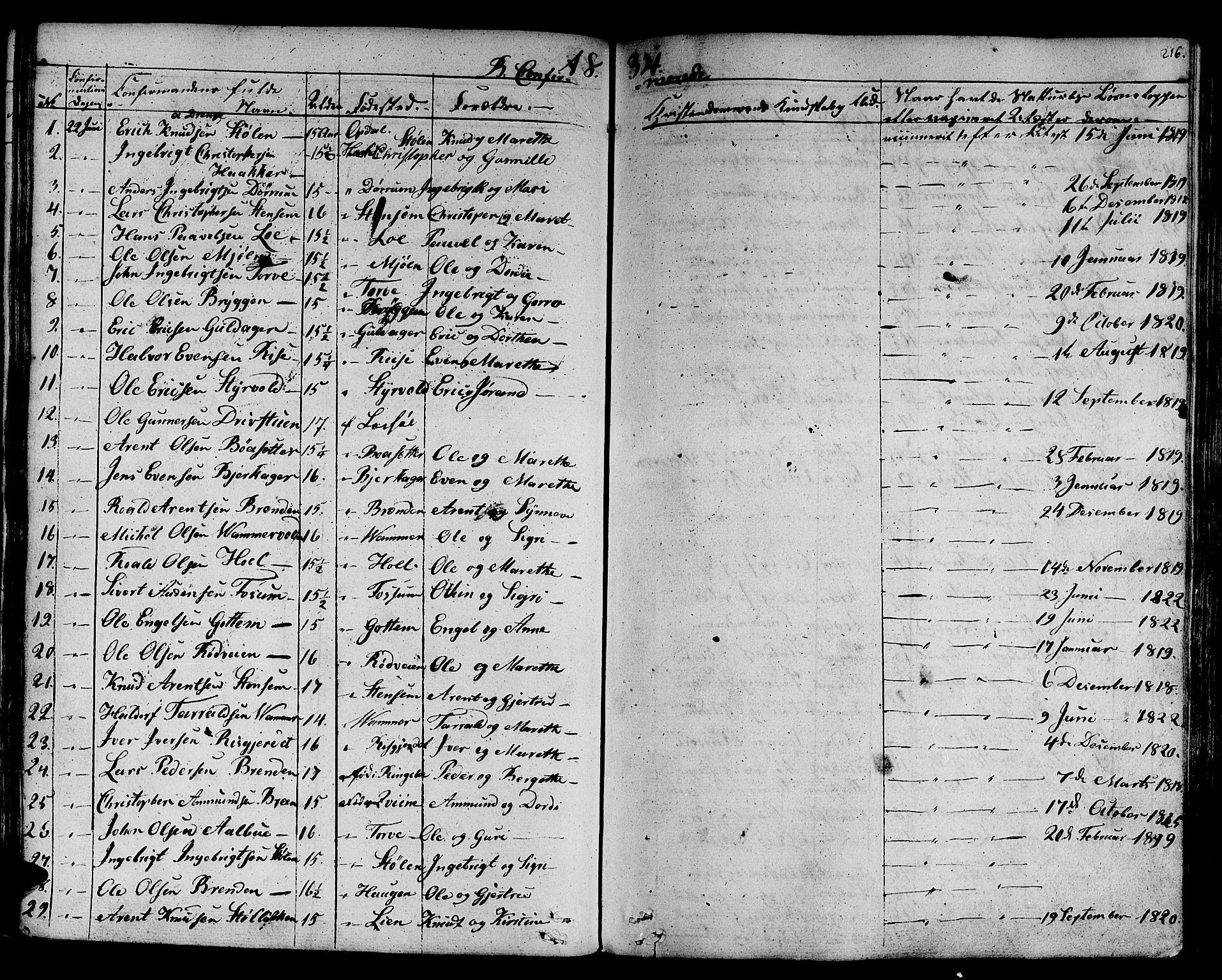 SAT, Ministerialprotokoller, klokkerbøker og fødselsregistre - Sør-Trøndelag, 678/L0897: Ministerialbok nr. 678A06-07, 1821-1847, s. 216