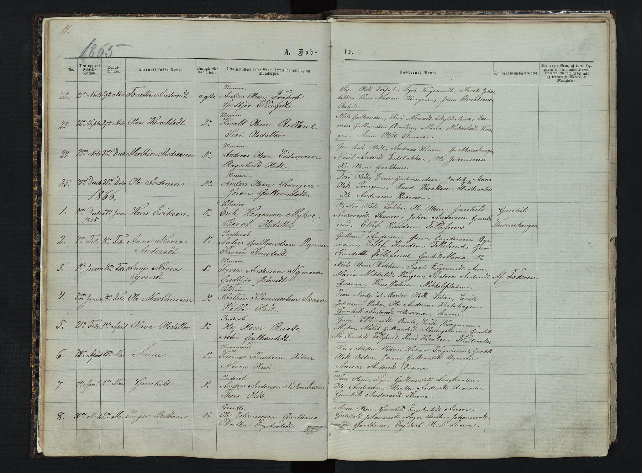 SAH, Sør-Aurdal prestekontor, Klokkerbok nr. 3, 1862-1893, s. 11