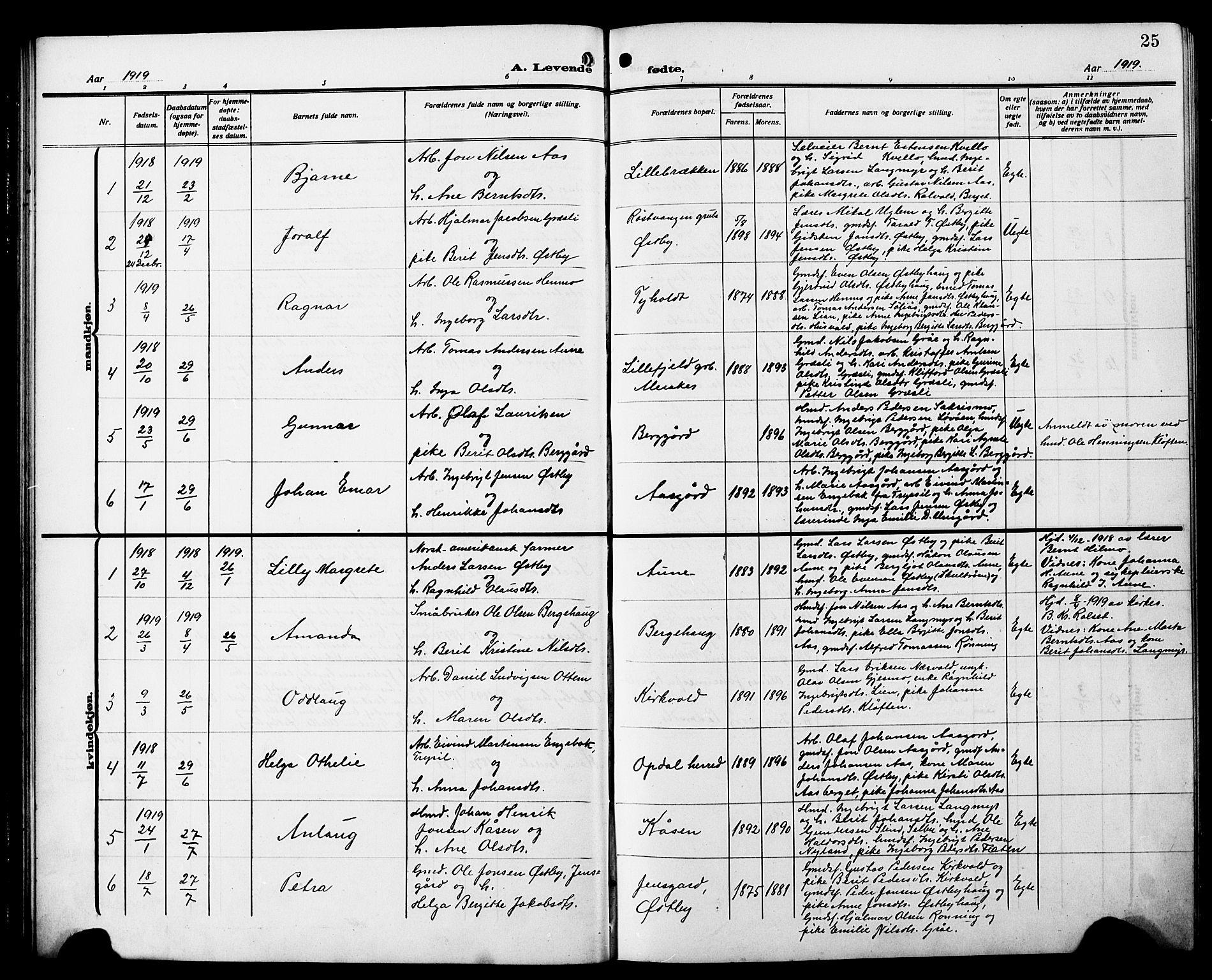 SAT, Ministerialprotokoller, klokkerbøker og fødselsregistre - Sør-Trøndelag, 698/L1168: Klokkerbok nr. 698C05, 1908-1930, s. 25
