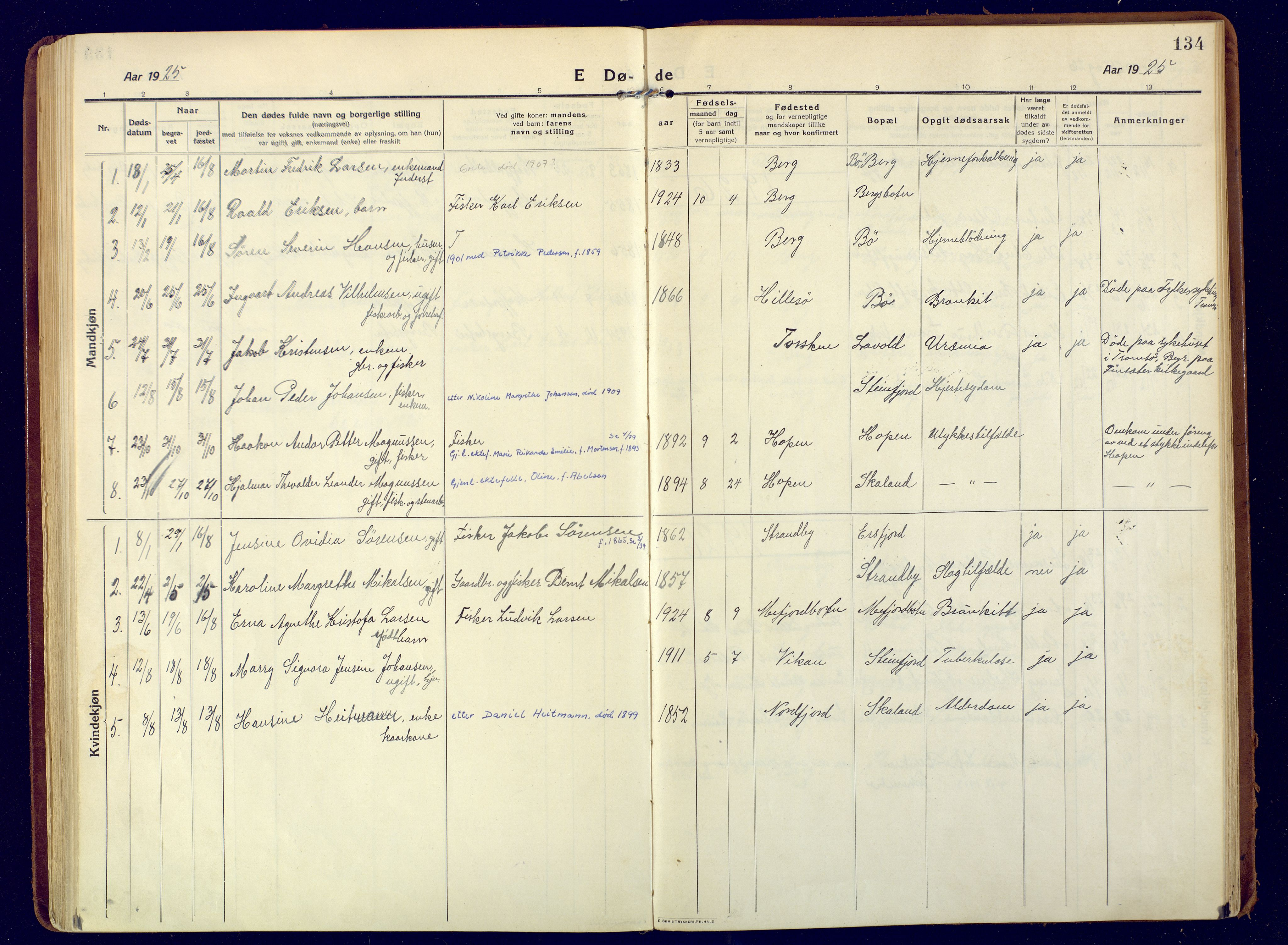 SATØ, Mefjord/Berg sokneprestkontor, G/Ga/Gaa: Ministerialbok nr. 9, 1916-1928, s. 134