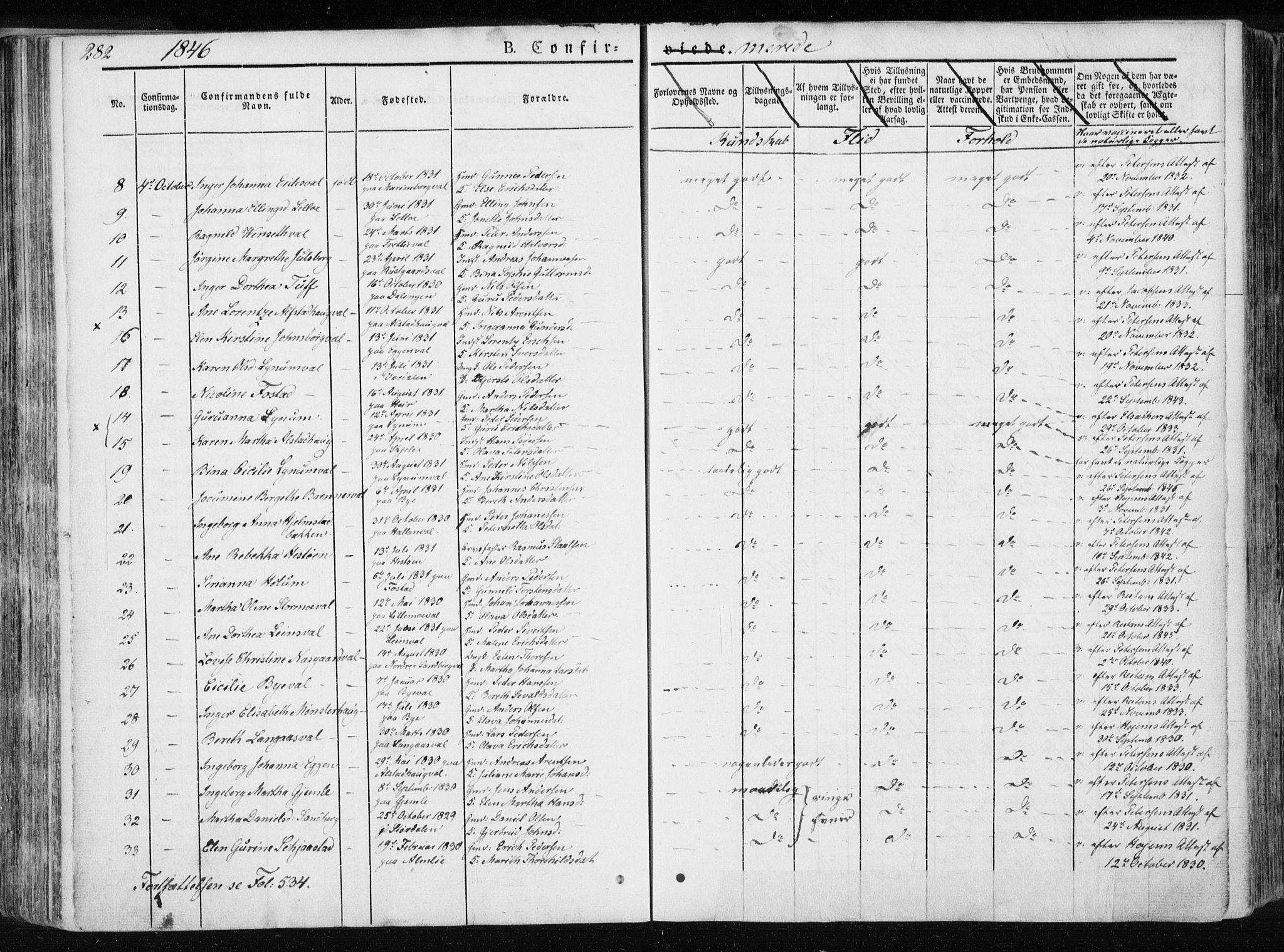SAT, Ministerialprotokoller, klokkerbøker og fødselsregistre - Nord-Trøndelag, 717/L0154: Ministerialbok nr. 717A06 /1, 1836-1849, s. 282