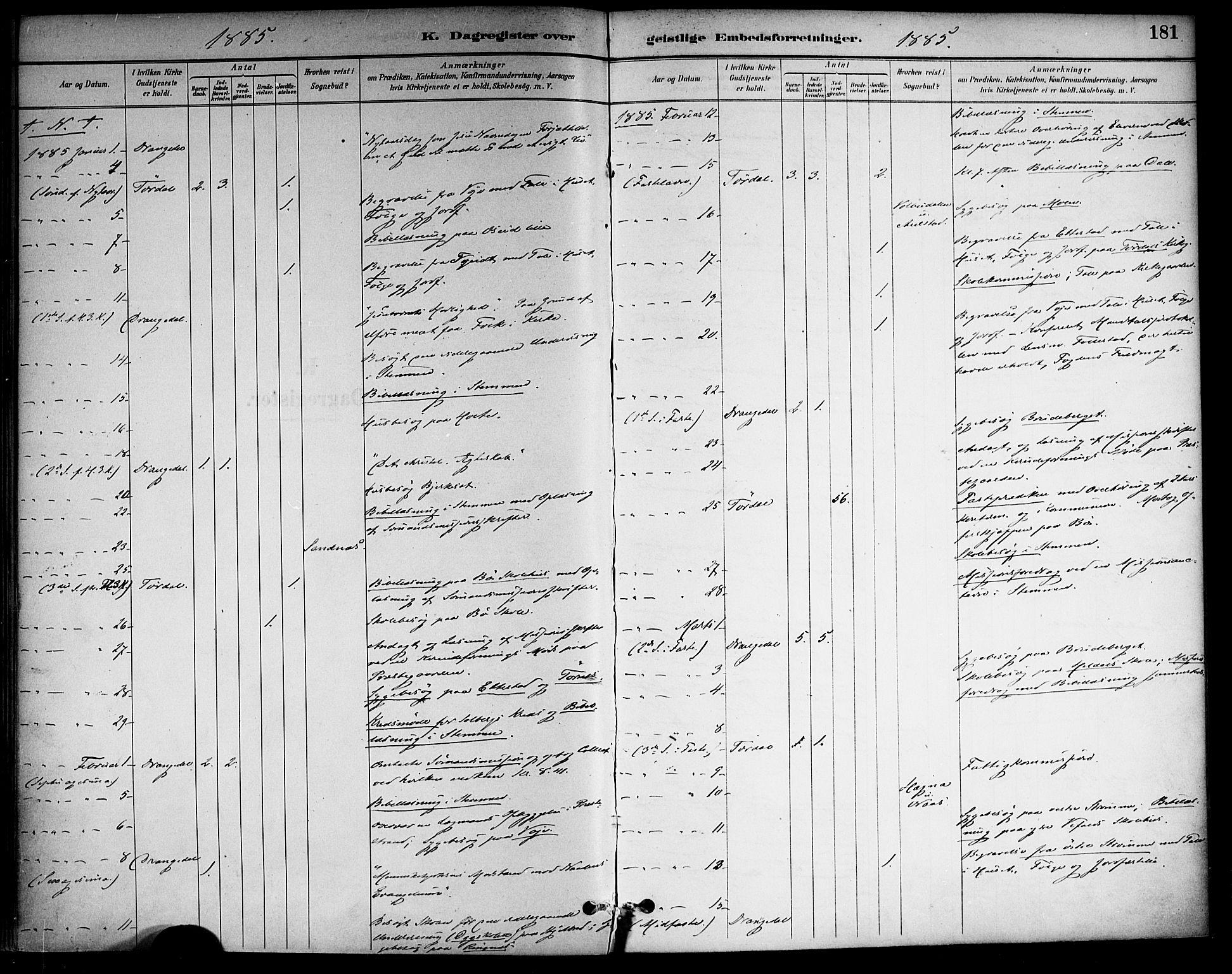 SAKO, Drangedal kirkebøker, F/Fa/L0011: Ministerialbok nr. 11 /1, 1885-1894, s. 181