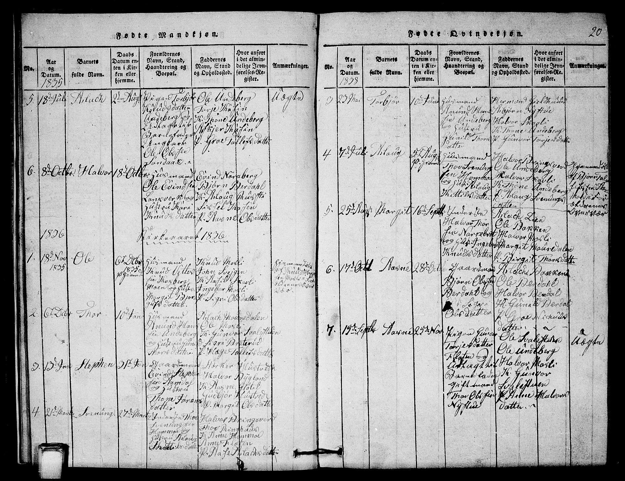SAKO, Vinje kirkebøker, G/Gb/L0001: Klokkerbok nr. II 1, 1814-1843, s. 20