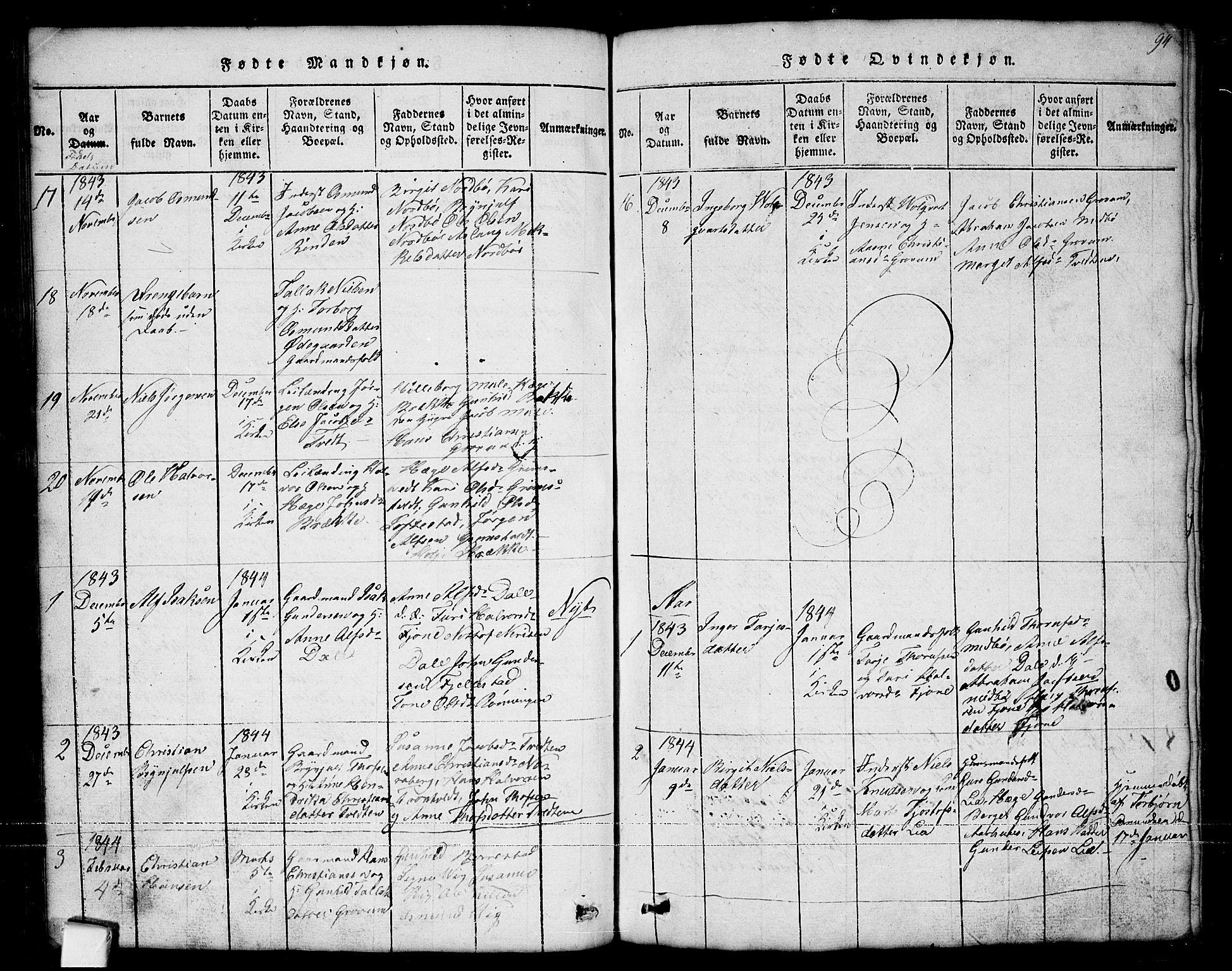 SAKO, Nissedal kirkebøker, G/Ga/L0001: Klokkerbok nr. I 1, 1814-1860, s. 94
