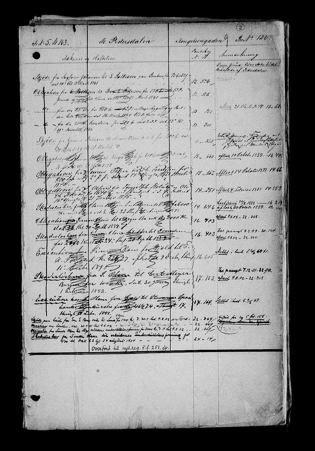SAST, Stavanger byfogd, 4/41/410/410AD/L0007A: Panteregister nr. AD 7A, 1866, s. 2
