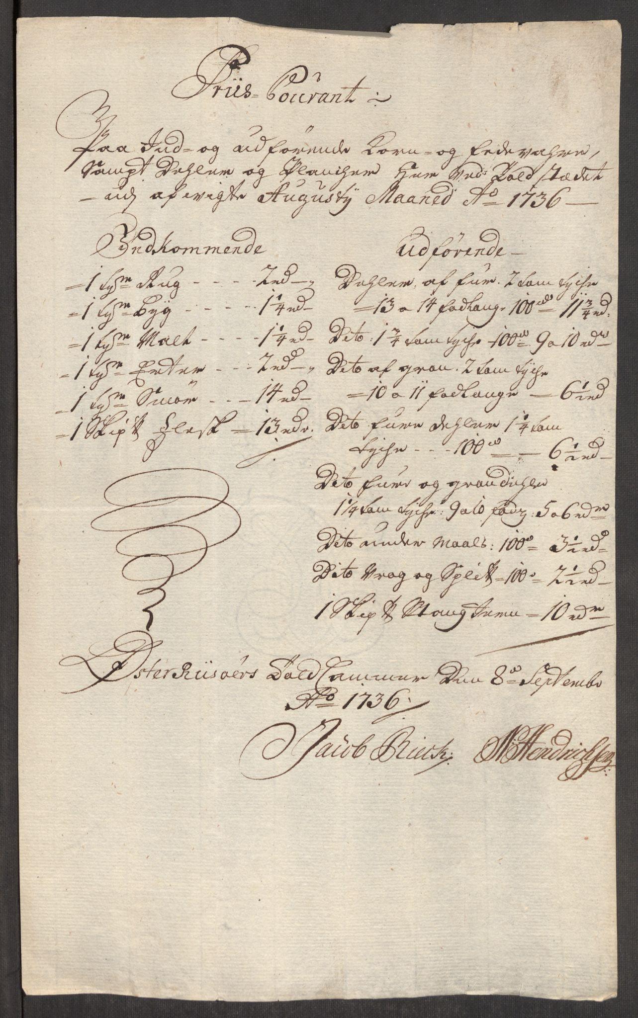 RA, Rentekammeret inntil 1814, Realistisk ordnet avdeling, Oe/L0001: [Ø1]: Priskuranter, 1712-1739, s. 398
