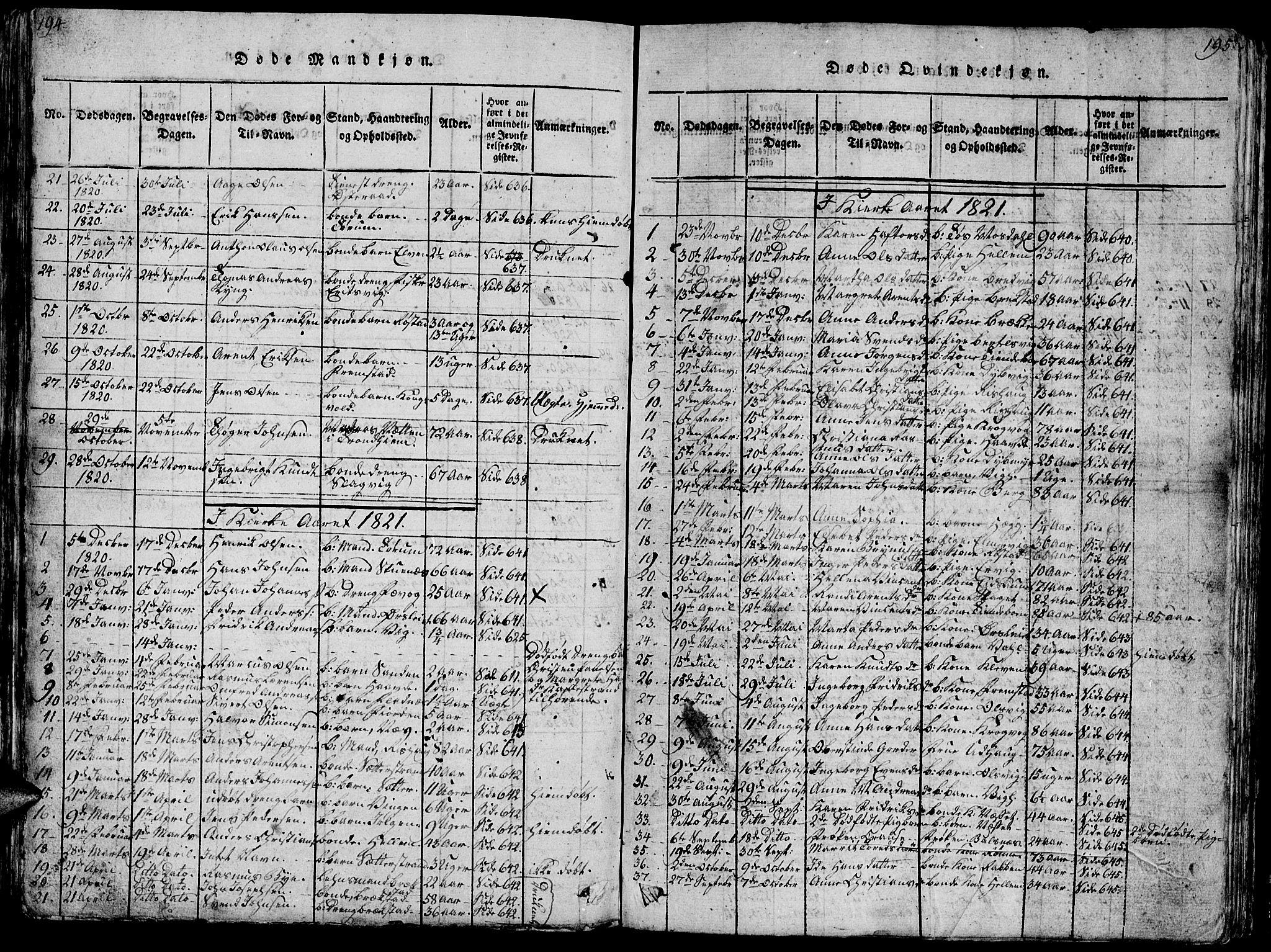 SAT, Ministerialprotokoller, klokkerbøker og fødselsregistre - Sør-Trøndelag, 659/L0744: Klokkerbok nr. 659C01, 1818-1825, s. 194-195