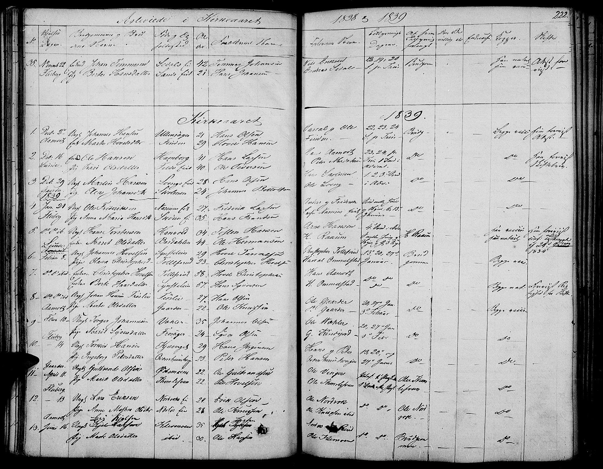 SAH, Land prestekontor, Ministerialbok nr. 8, 1830-1846, s. 222