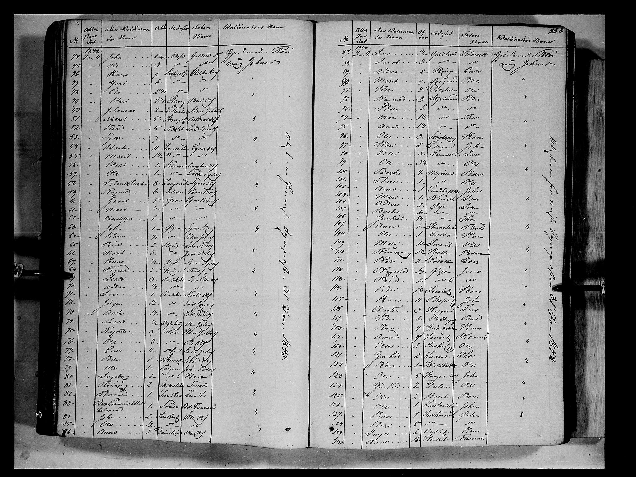 SAH, Vågå prestekontor, Ministerialbok nr. 5 /1, 1842-1856, s. 258