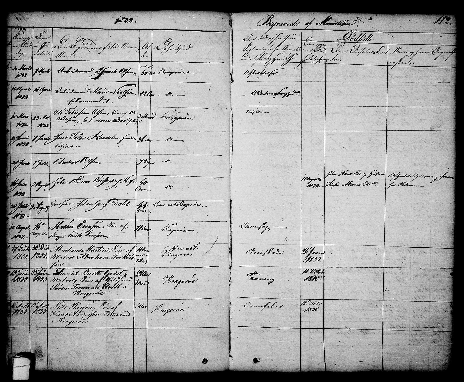 SAKO, Kragerø kirkebøker, G/Ga/L0003: Klokkerbok nr. 3, 1832-1852, s. 112