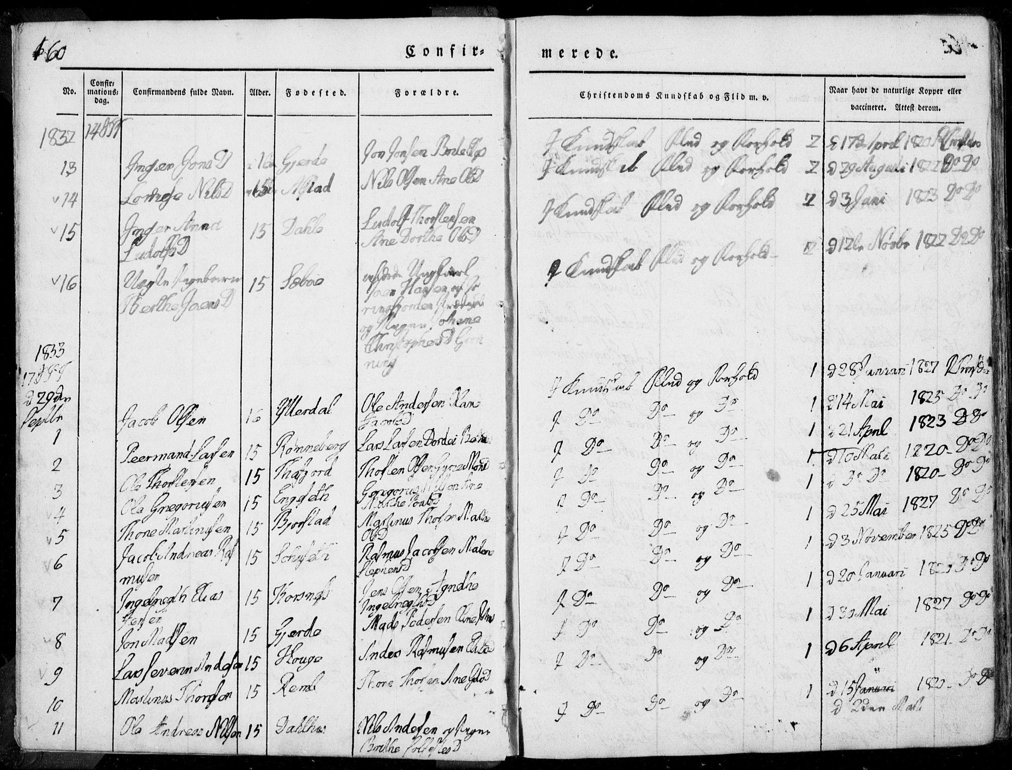 SAT, Ministerialprotokoller, klokkerbøker og fødselsregistre - Møre og Romsdal, 519/L0248: Ministerialbok nr. 519A07, 1829-1860, s. 160