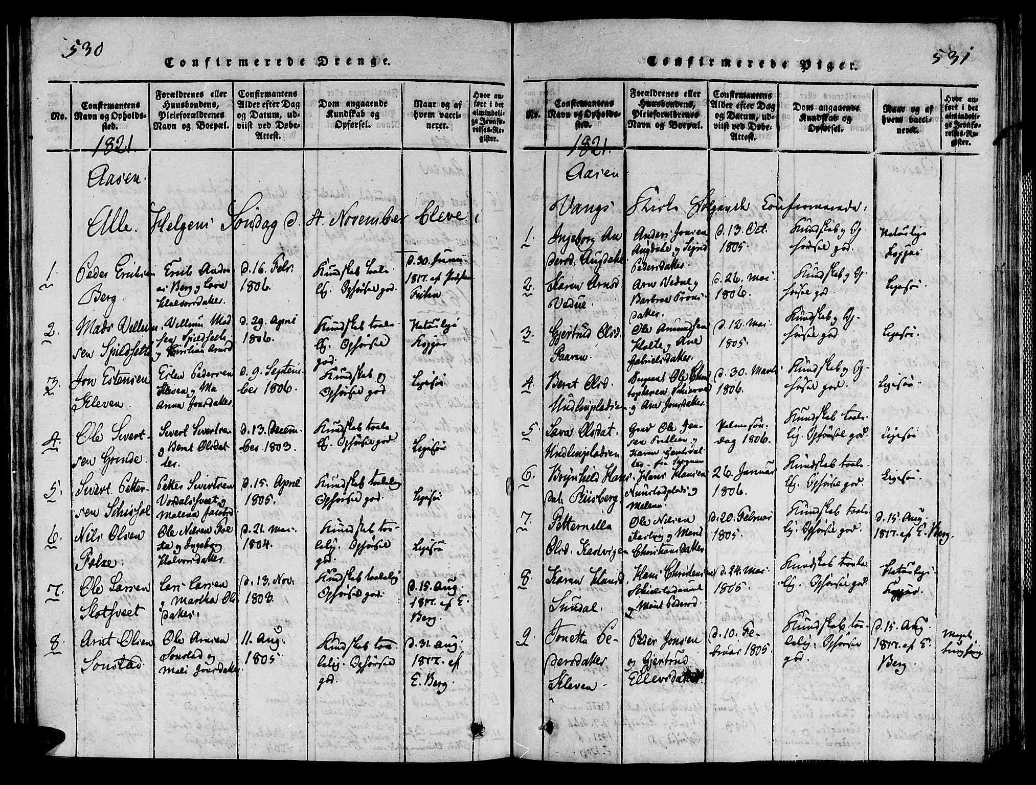 SAT, Ministerialprotokoller, klokkerbøker og fødselsregistre - Nord-Trøndelag, 713/L0112: Ministerialbok nr. 713A04 /2, 1817-1827, s. 530-531