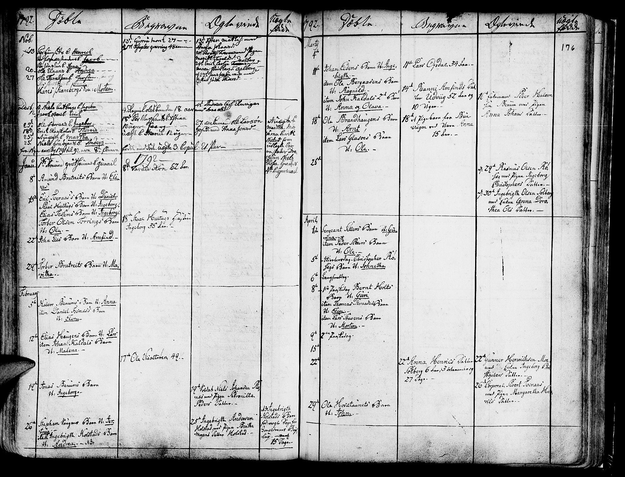SAT, Ministerialprotokoller, klokkerbøker og fødselsregistre - Nord-Trøndelag, 741/L0385: Ministerialbok nr. 741A01, 1722-1815, s. 176