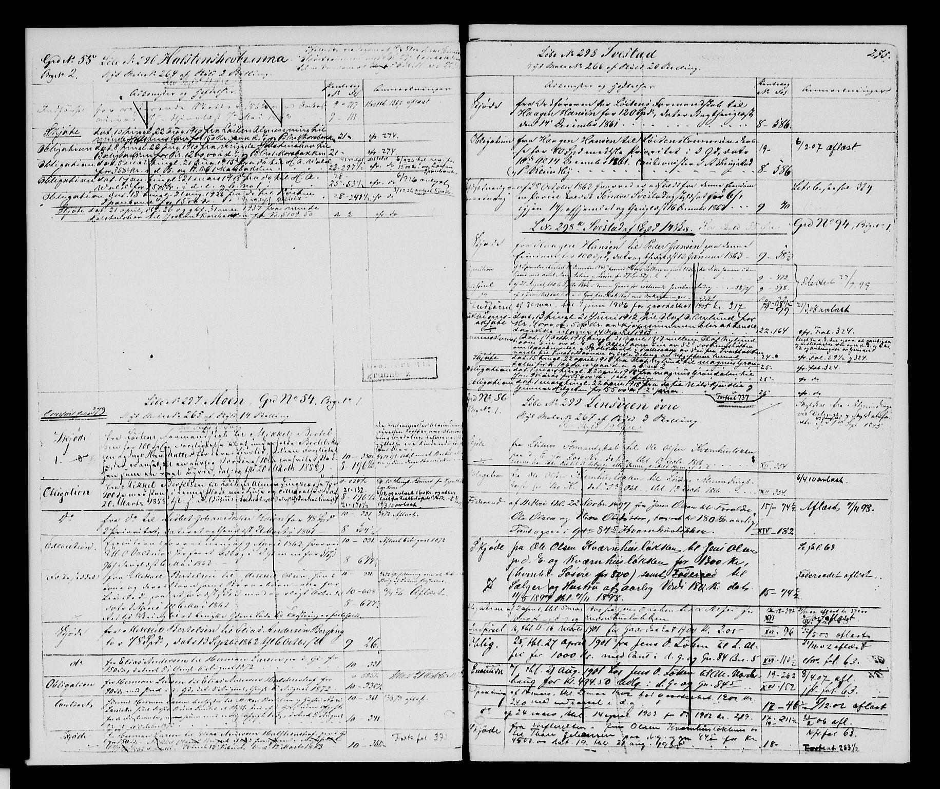 SAH, Sør-Hedmark sorenskriveri, H/Ha/Hac/Hacc/L0001: Panteregister nr. 3.1, 1855-1943, s. 275