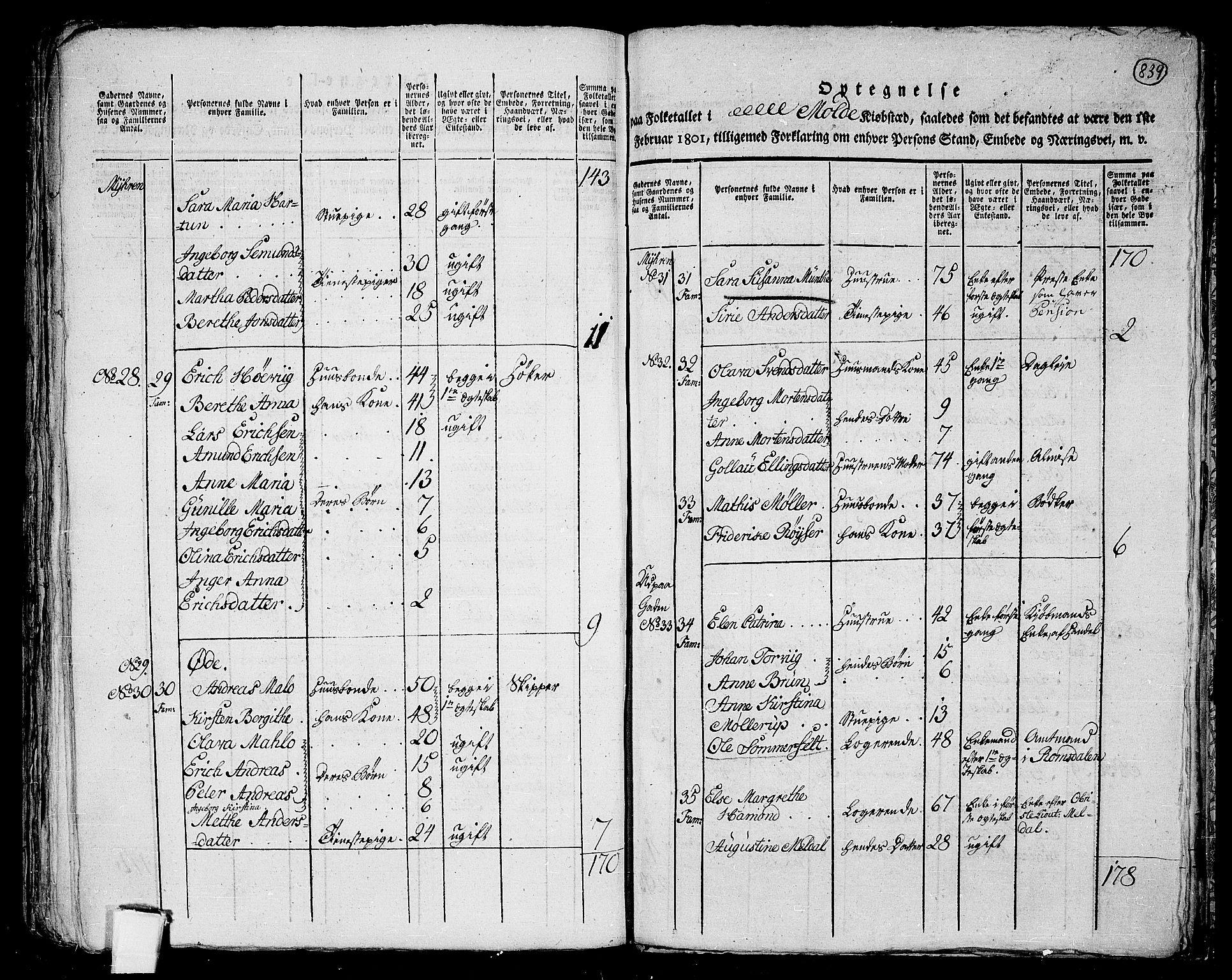 RA, Folketelling 1801 for 1544P Bolsøy prestegjeld, 1801, s. 838b-839a