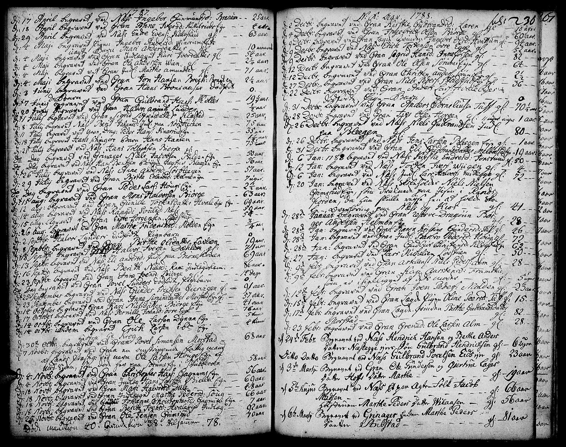 SAH, Gran prestekontor, Ministerialbok nr. 5, 1776-1788, s. 236