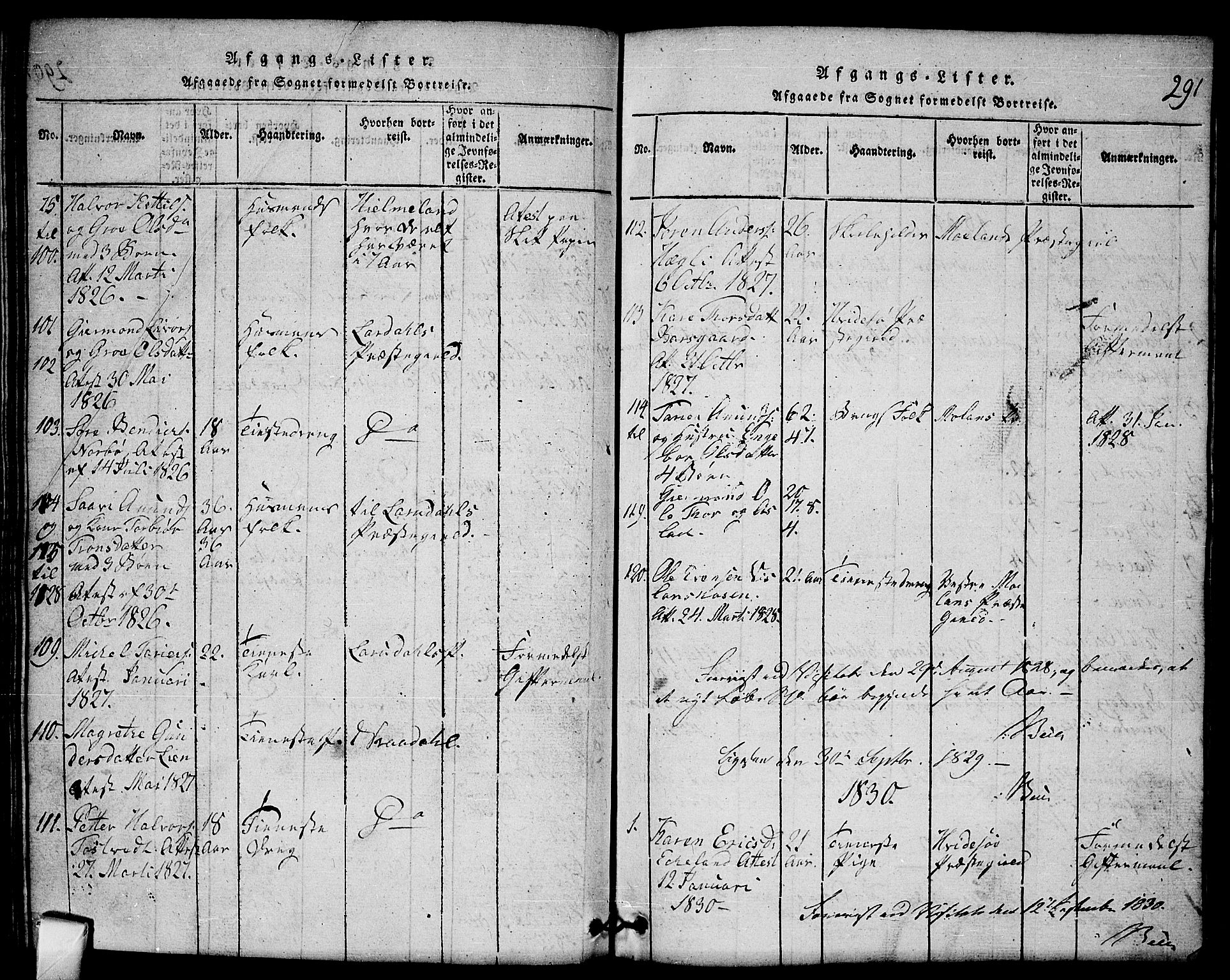 SAKO, Mo kirkebøker, G/Gb/L0001: Klokkerbok nr. II 1, 1814-1843, s. 291