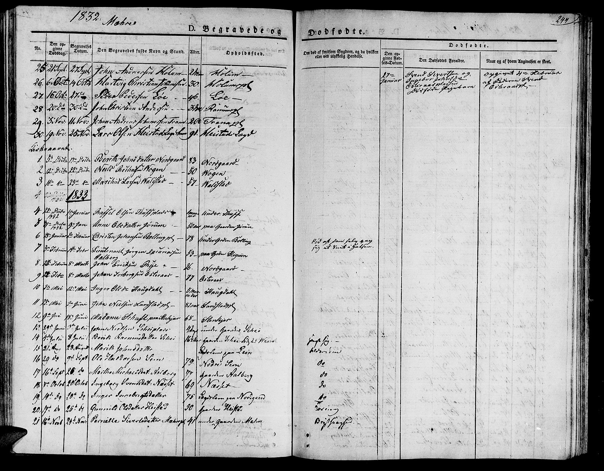 SAT, Ministerialprotokoller, klokkerbøker og fødselsregistre - Nord-Trøndelag, 735/L0336: Ministerialbok nr. 735A05 /1, 1825-1835, s. 244