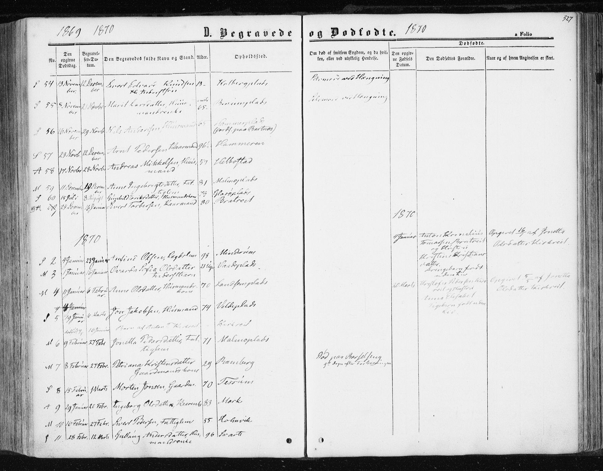 SAT, Ministerialprotokoller, klokkerbøker og fødselsregistre - Nord-Trøndelag, 741/L0394: Ministerialbok nr. 741A08, 1864-1877, s. 327
