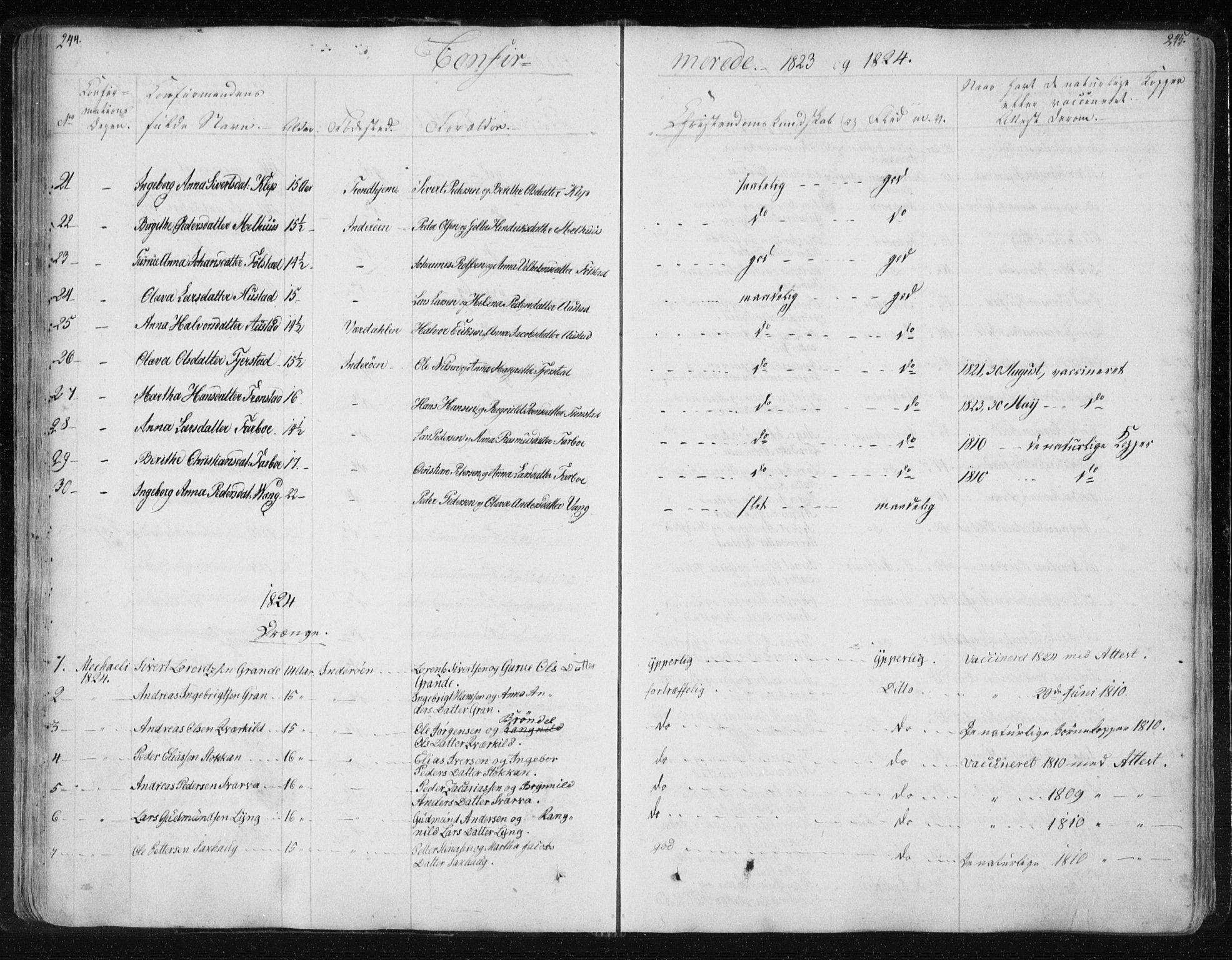 SAT, Ministerialprotokoller, klokkerbøker og fødselsregistre - Nord-Trøndelag, 730/L0276: Ministerialbok nr. 730A05, 1822-1830, s. 244-245
