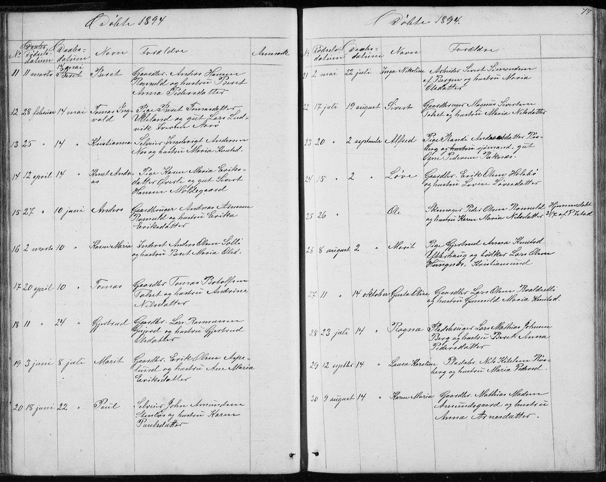 SAT, Ministerialprotokoller, klokkerbøker og fødselsregistre - Møre og Romsdal, 557/L0684: Klokkerbok nr. 557C02, 1863-1944, s. 77