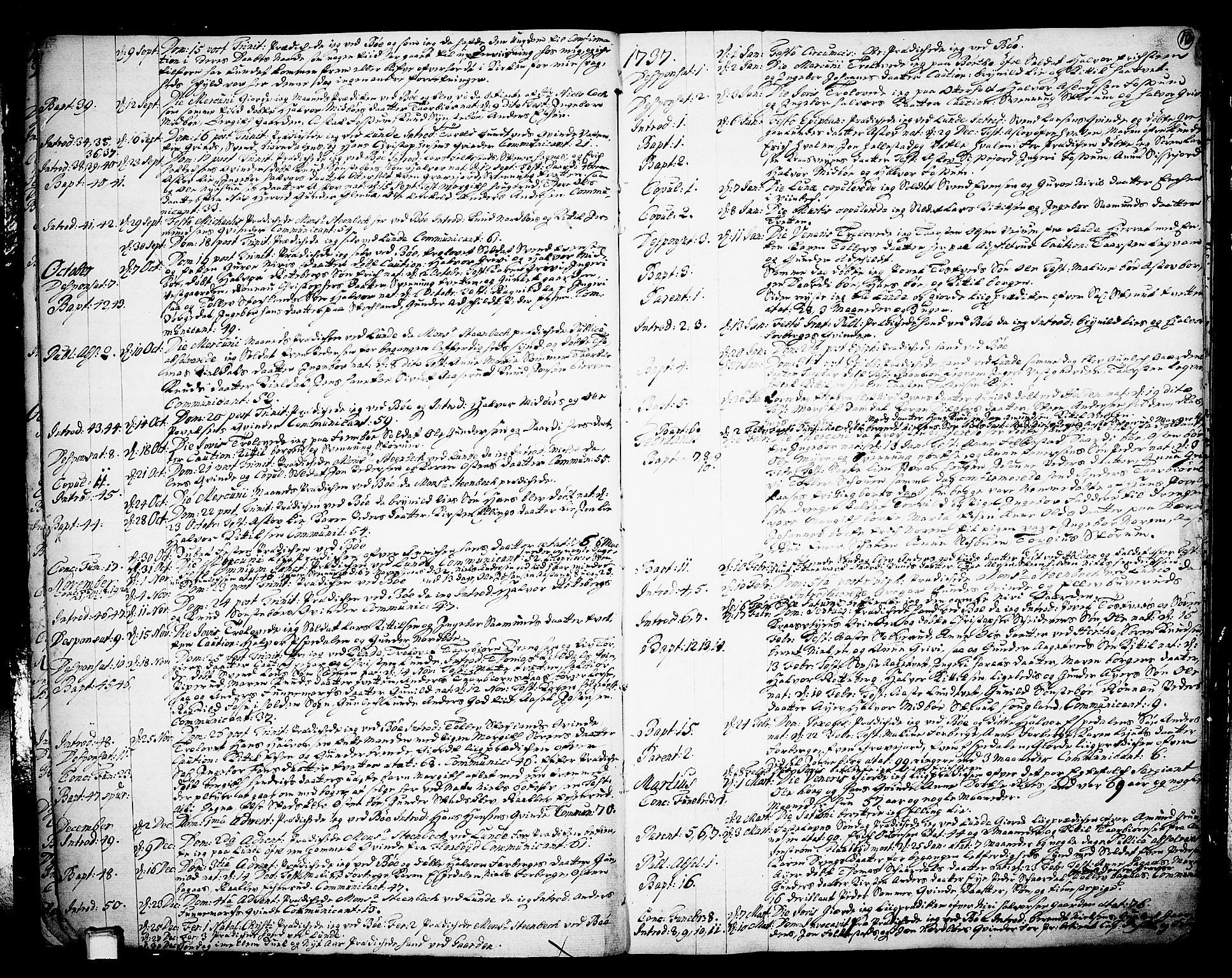 SAKO, Bø kirkebøker, F/Fa/L0003: Ministerialbok nr. 3, 1733-1748, s. 10