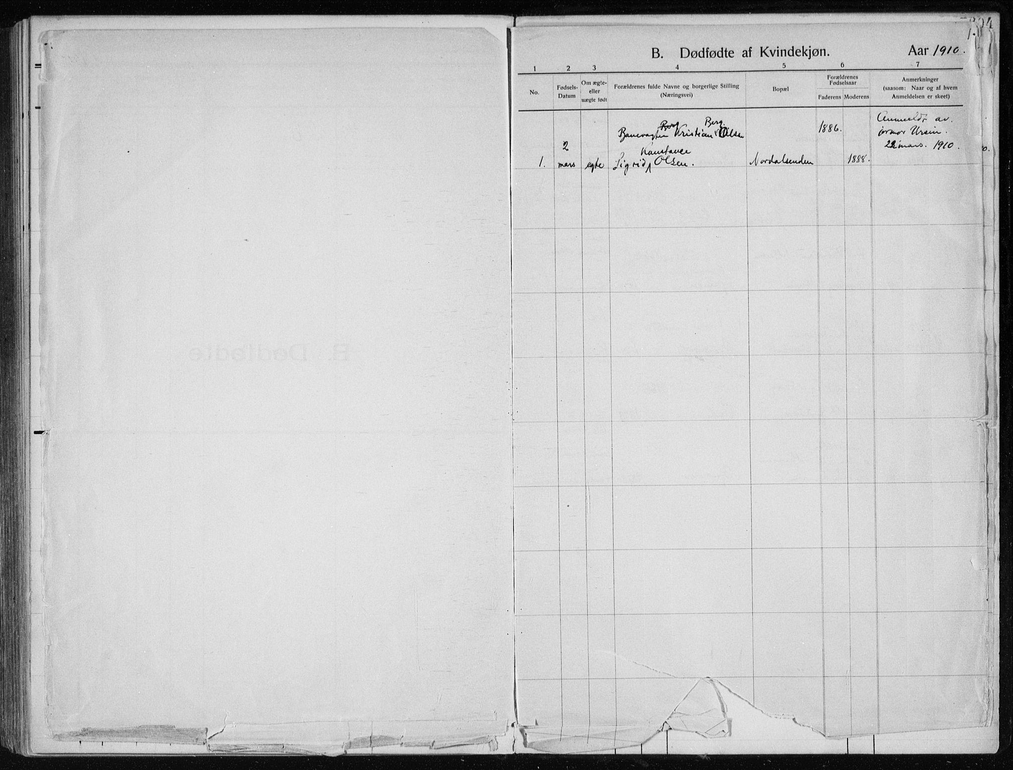 SAT, Ministerialprotokoller, klokkerbøker og fødselsregistre - Nordland, 866/L0941: Ministerialbok nr. 866A04, 1901-1917, s. 0-1