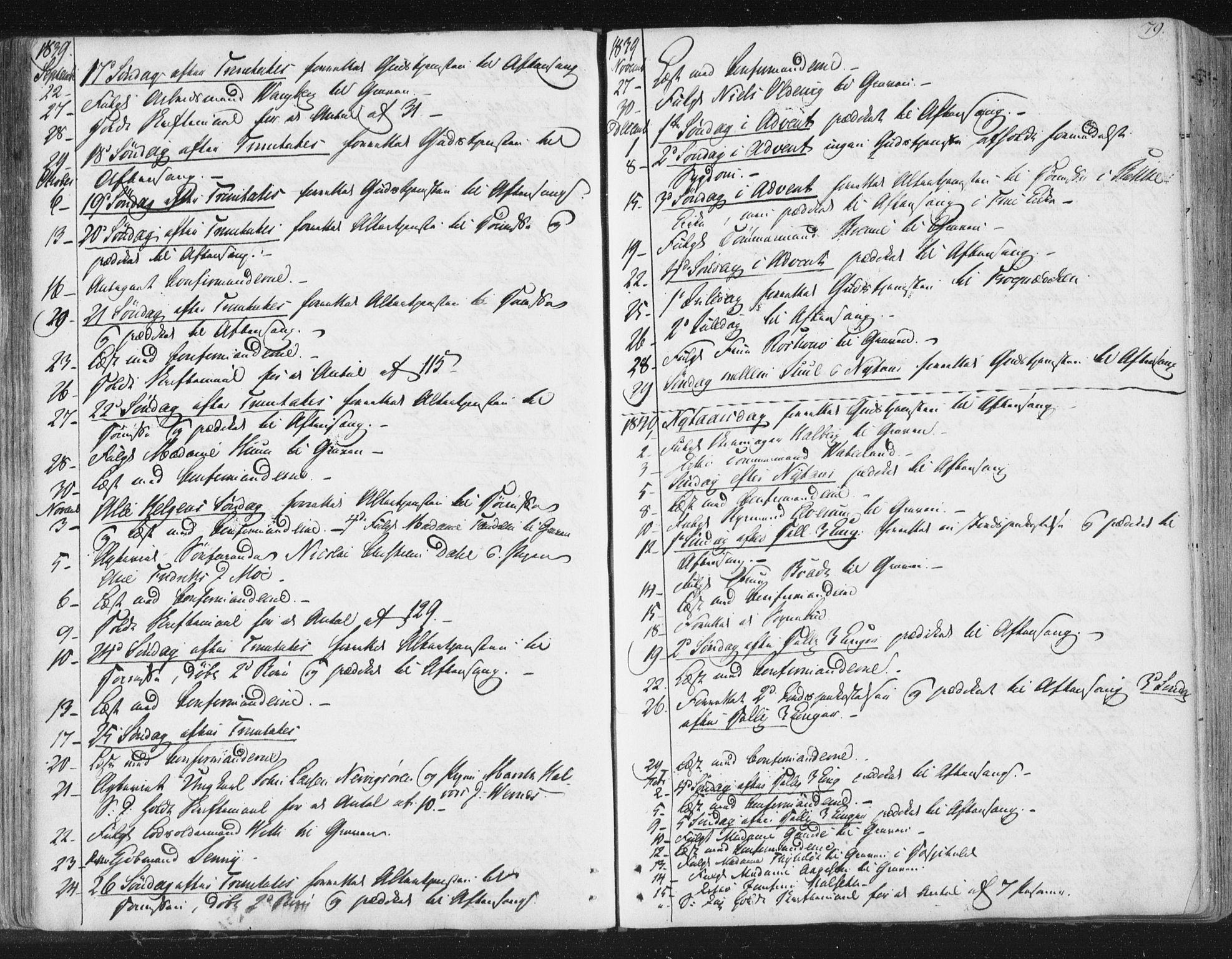 SAT, Ministerialprotokoller, klokkerbøker og fødselsregistre - Sør-Trøndelag, 602/L0127: Residerende kapellans bok nr. 602B01, 1821-1875, s. 79