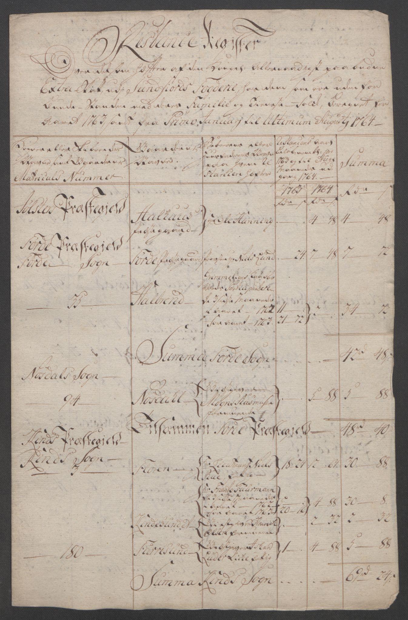 RA, Rentekammeret inntil 1814, Reviderte regnskaper, Fogderegnskap, R53/L3550: Ekstraskatten Sunn- og Nordfjord, 1762-1771, s. 112