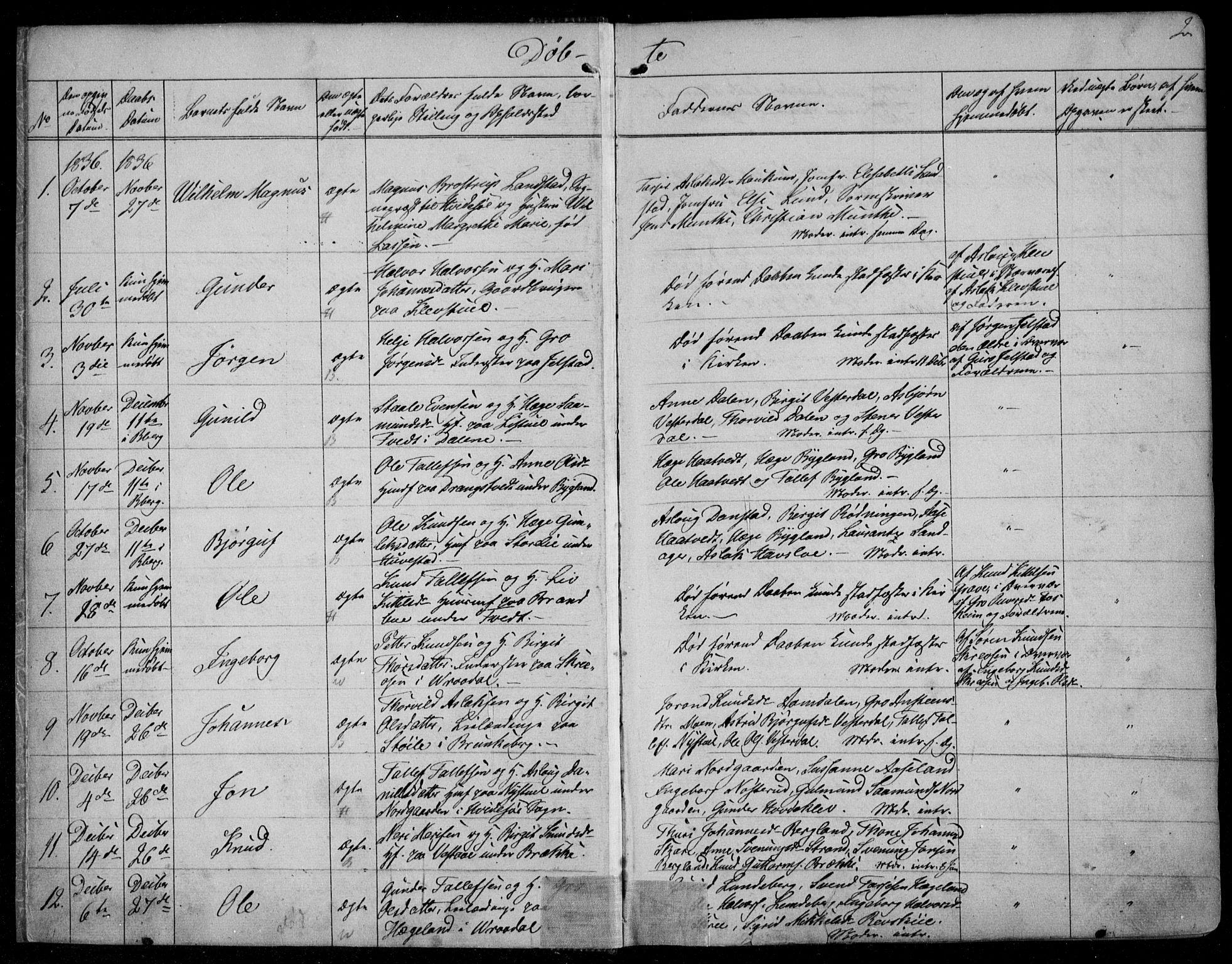 SAKO, Kviteseid kirkebøker, F/Fa/L0006: Ministerialbok nr. I 6, 1836-1858, s. 2