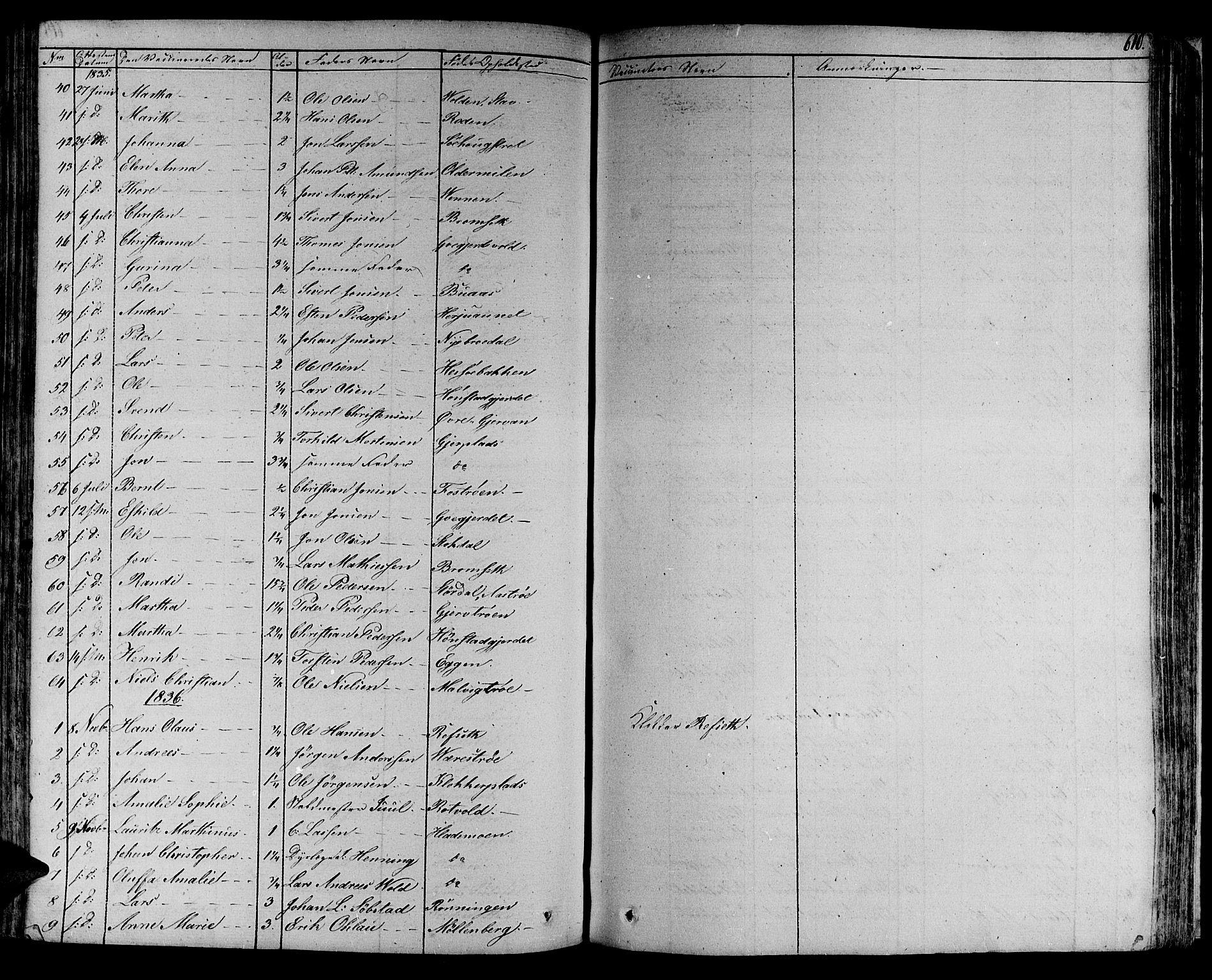 SAT, Ministerialprotokoller, klokkerbøker og fødselsregistre - Sør-Trøndelag, 606/L0286: Ministerialbok nr. 606A04 /1, 1823-1840, s. 610