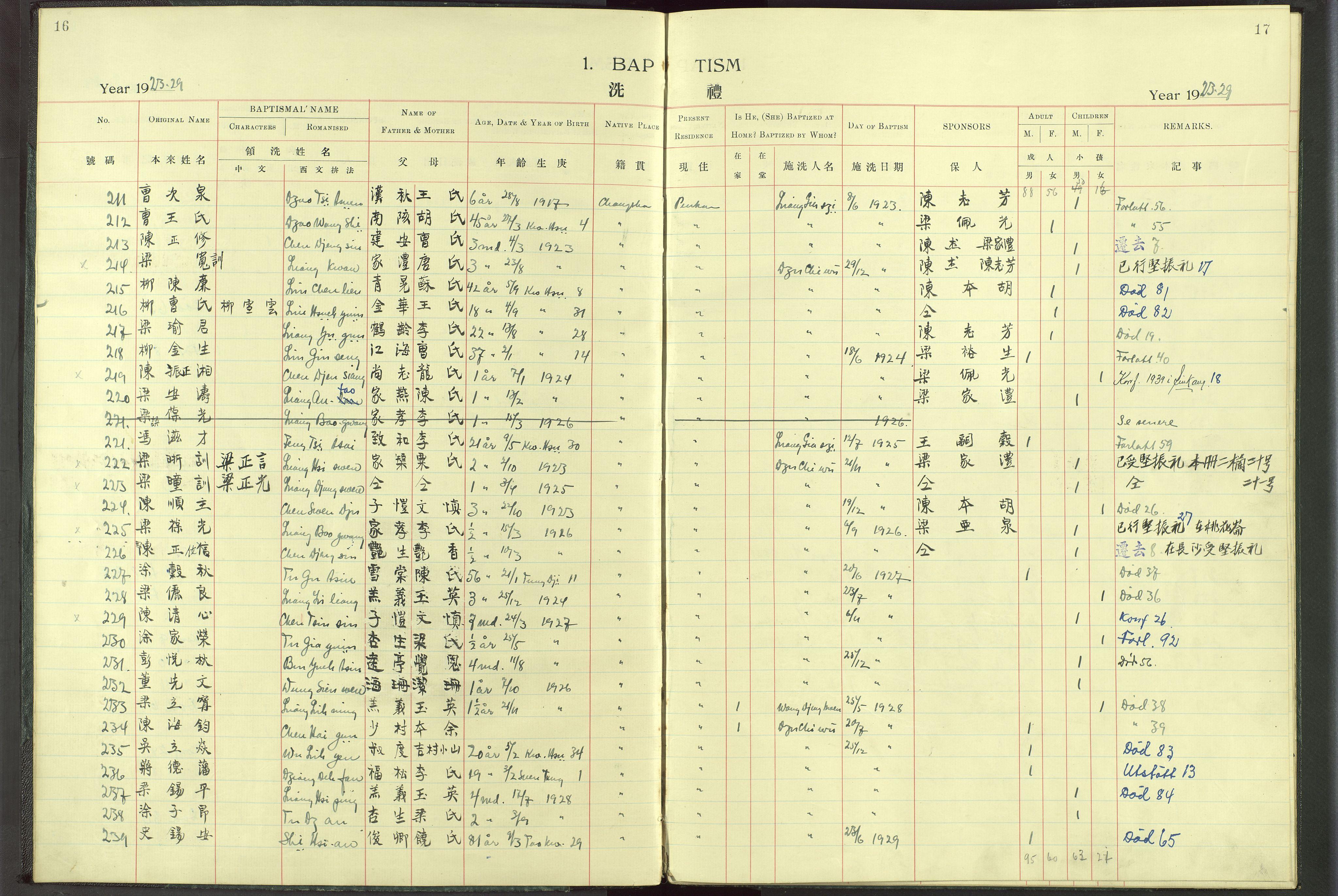 VID, Det Norske Misjonsselskap - utland - Kina (Hunan), Dm/L0017: Ministerialbok nr. -, 1913-1948, s. 16-17