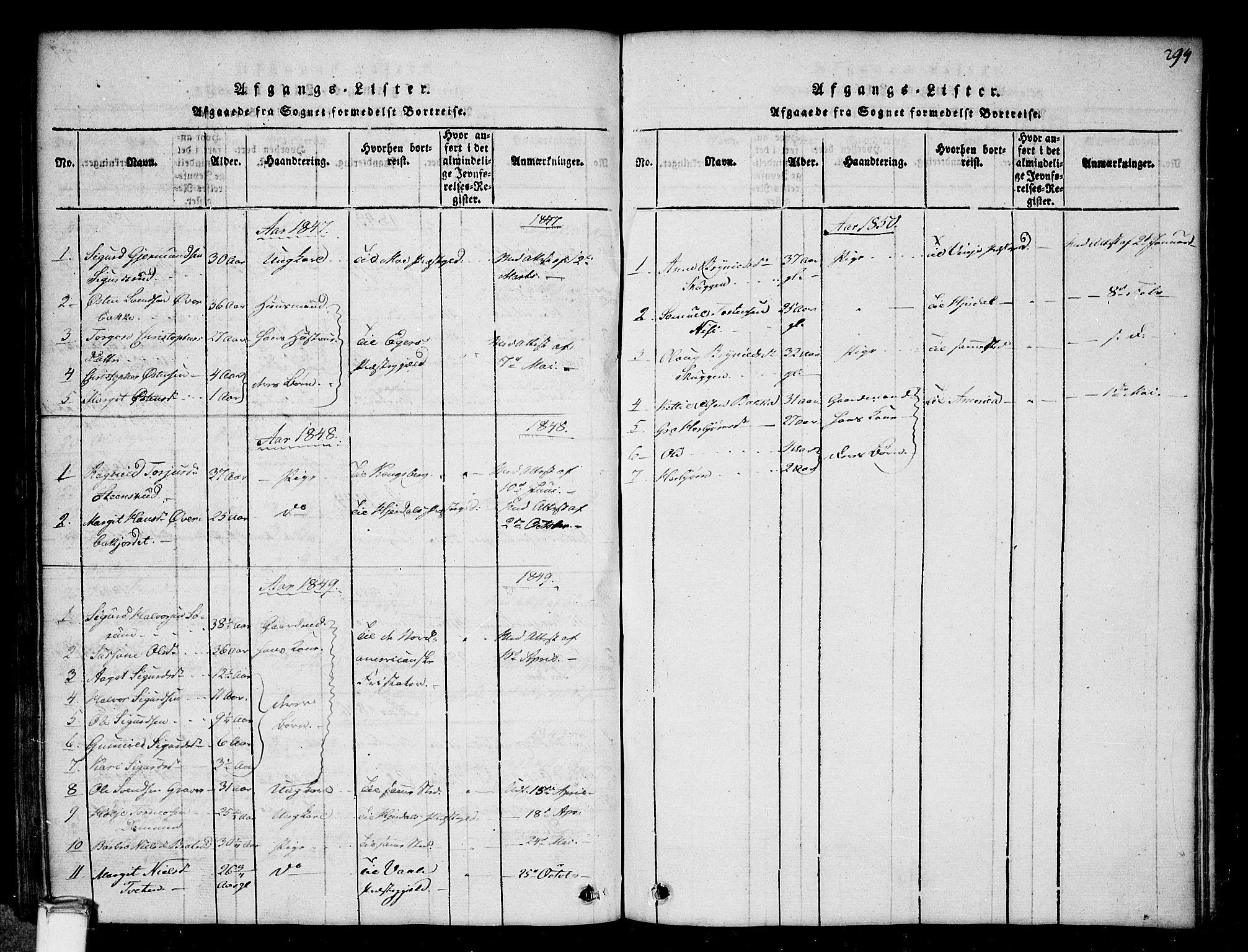 SAKO, Gransherad kirkebøker, G/Gb/L0001: Klokkerbok nr. II 1, 1815-1860, s. 294