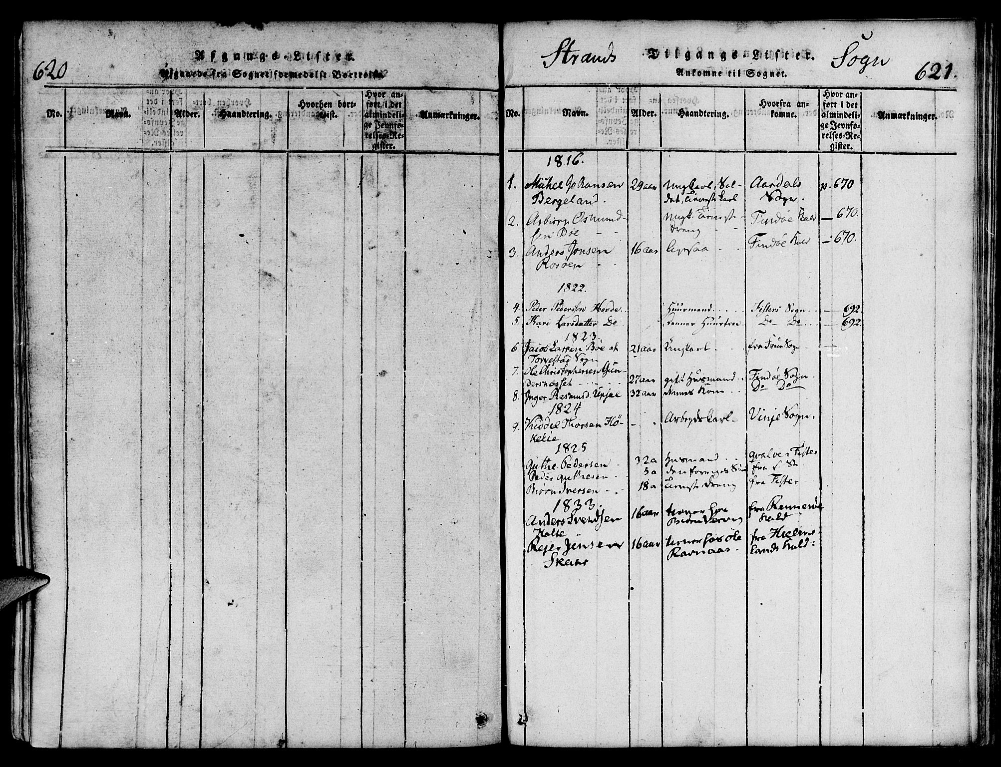SAST, Strand sokneprestkontor, H/Ha/Haa/L0004: Ministerialbok nr. A 4 /1, 1816-1833, s. 620-621
