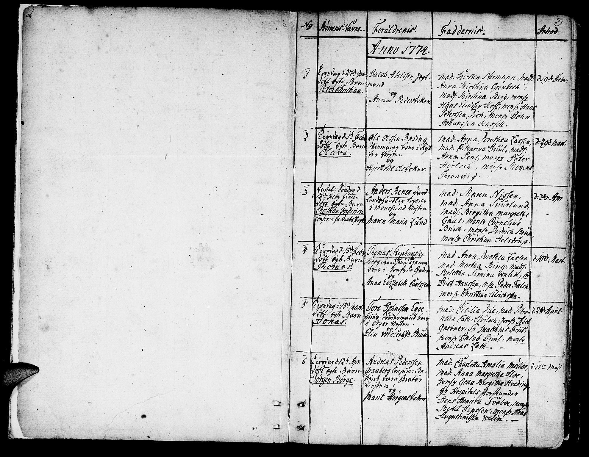 SAT, Ministerialprotokoller, klokkerbøker og fødselsregistre - Sør-Trøndelag, 602/L0104: Ministerialbok nr. 602A02, 1774-1814, s. 2-3