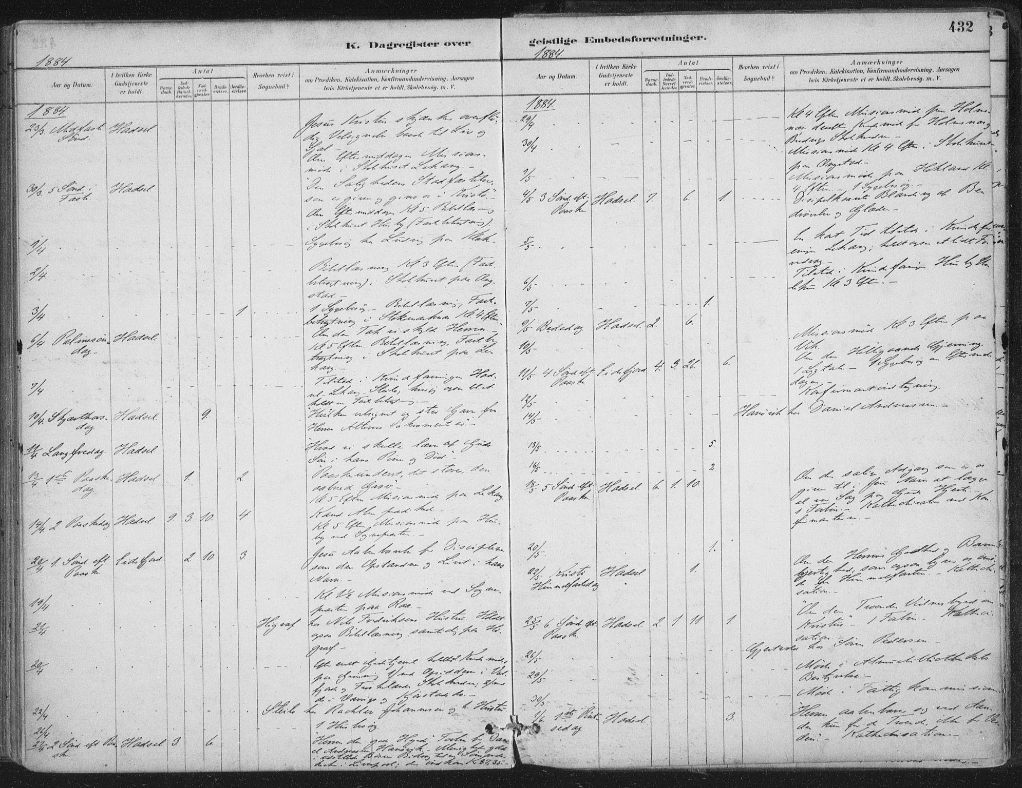 SAT, Ministerialprotokoller, klokkerbøker og fødselsregistre - Nordland, 888/L1244: Ministerialbok nr. 888A10, 1880-1890, s. 432